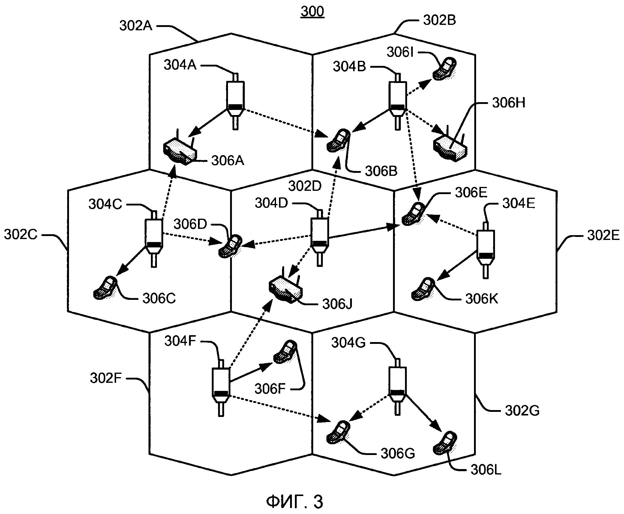 Конфигурация точки доступа на основе принятых сигналов точки доступа
