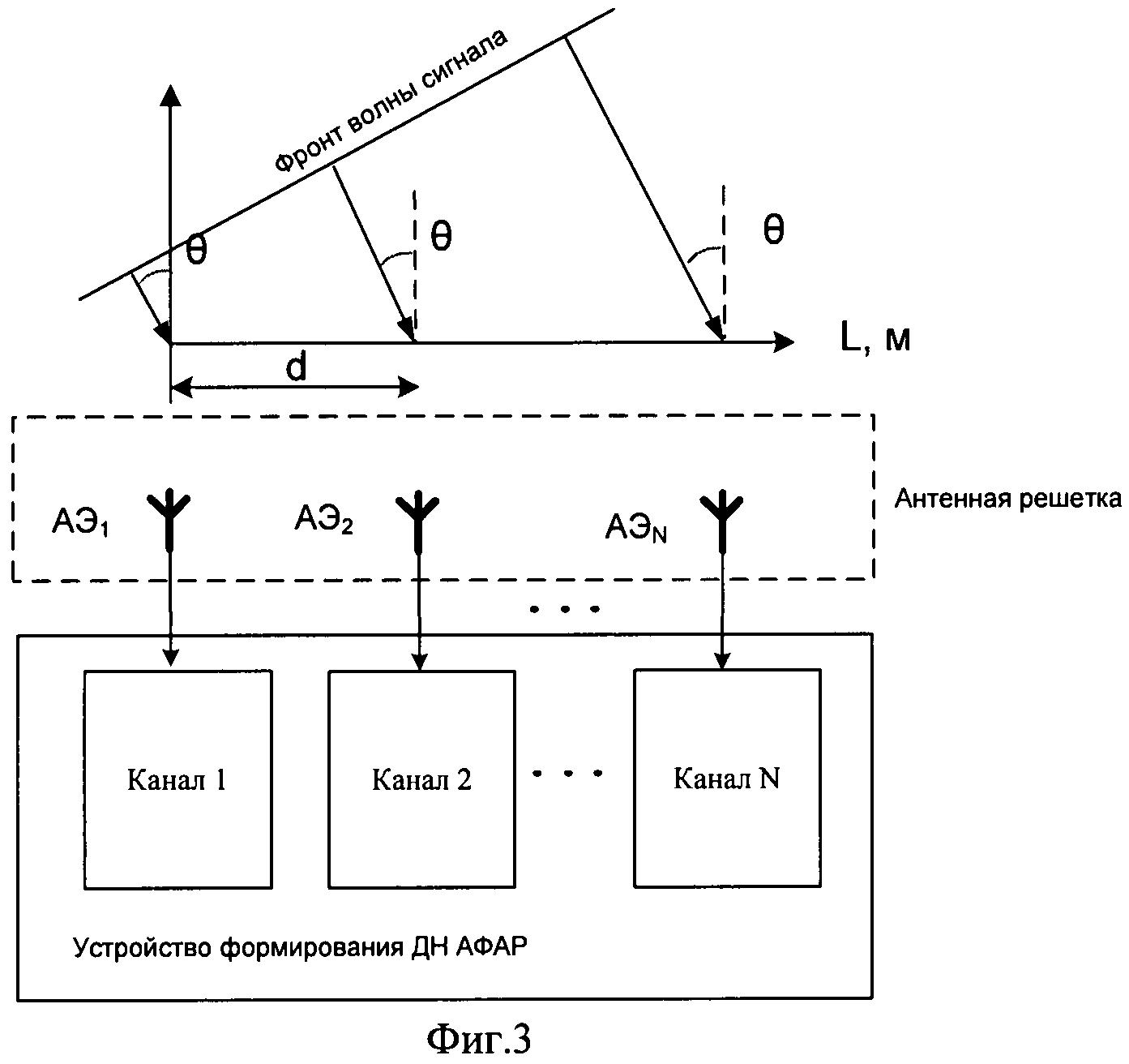 Устройство формирования диаграммы направленности активной фазированной антенной решетки