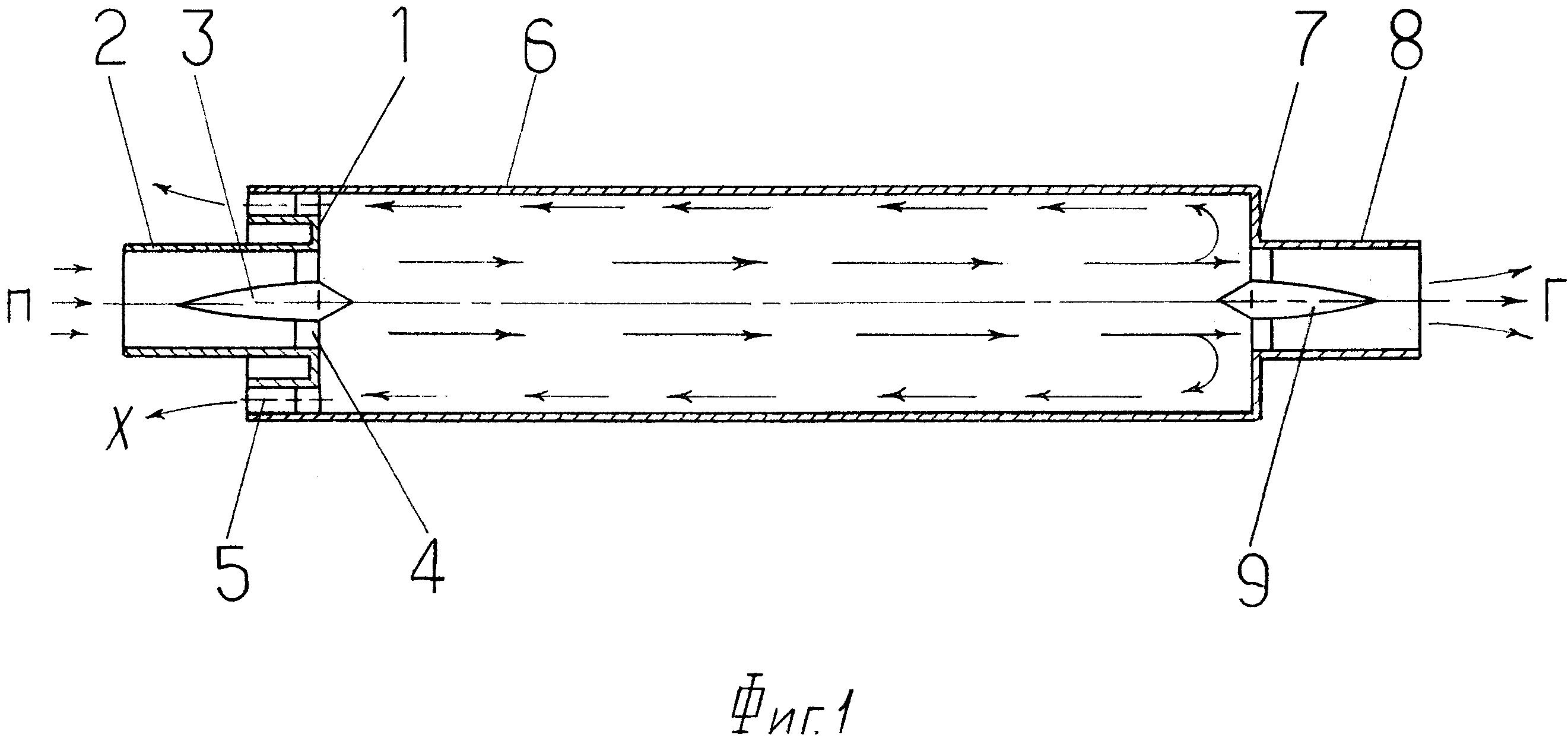 Вихревая труба