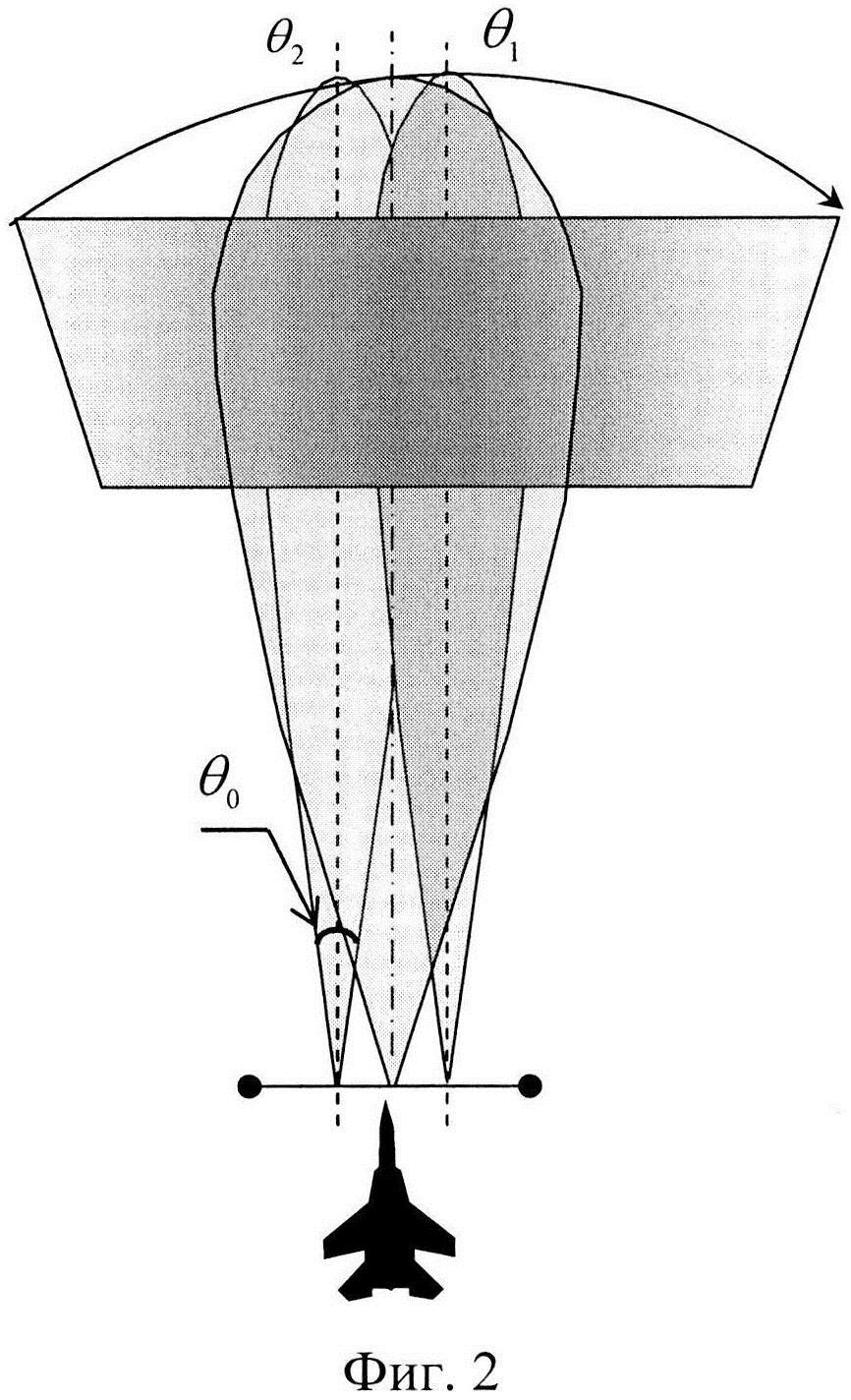 Способ обнаружения вертолетов бортовой радиолокационной станцией