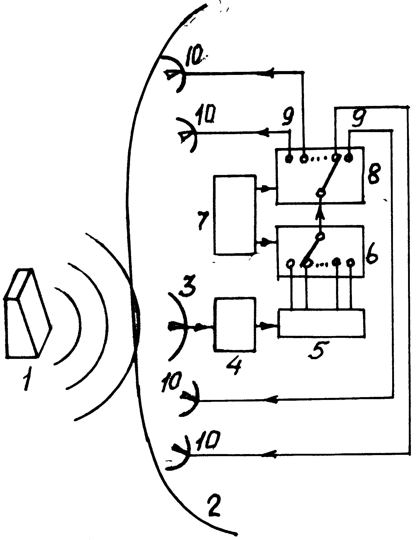 Система противодействия радиолокационной станции противника