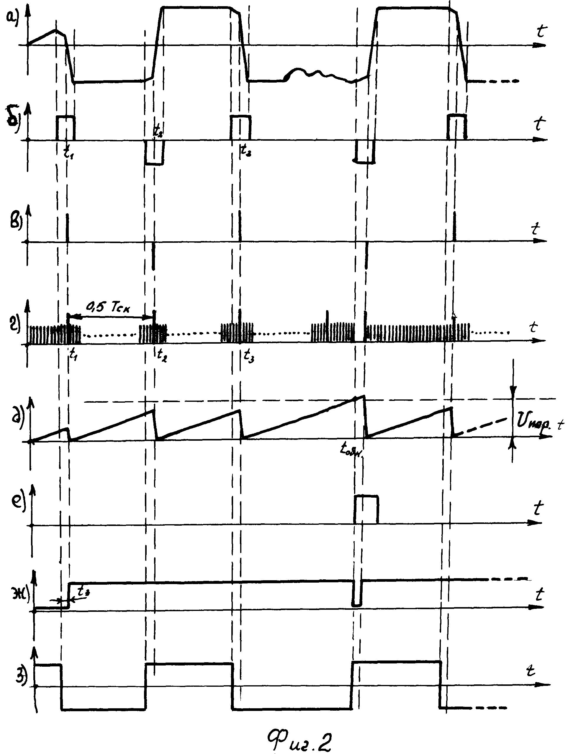 Устройство для управления движением антенны радиолокационной станции