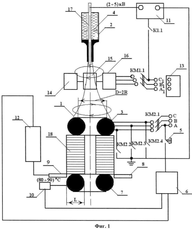 Способ пропитки обмоток электрических машин
