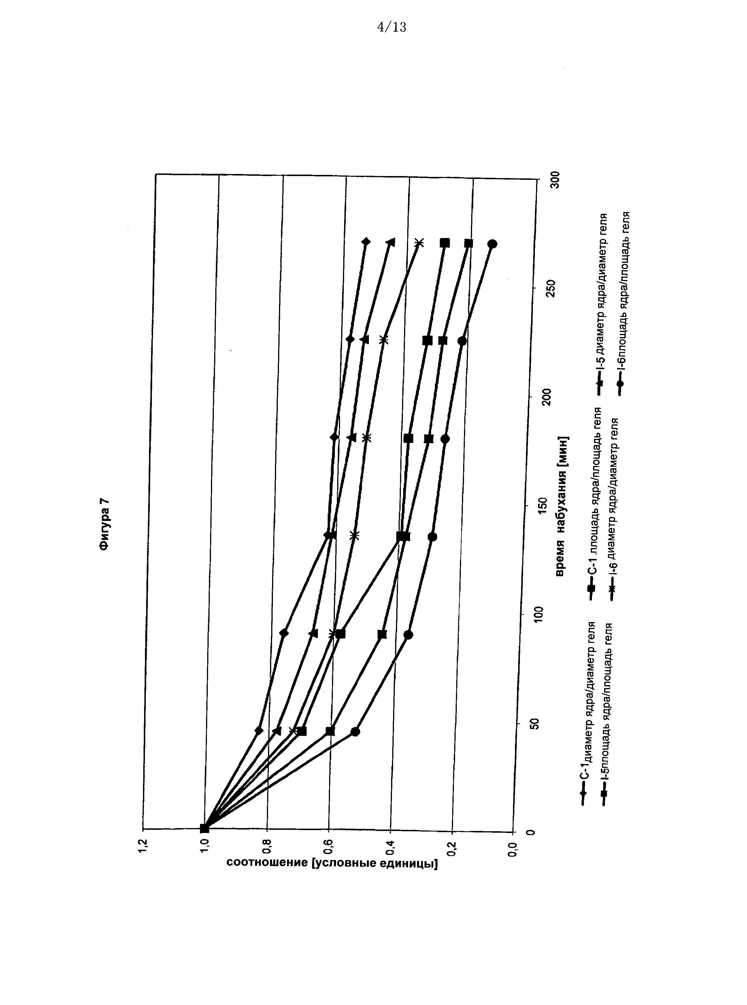 Устойчивая к разрушению лекарственная форма, которая содержит анионный полимер