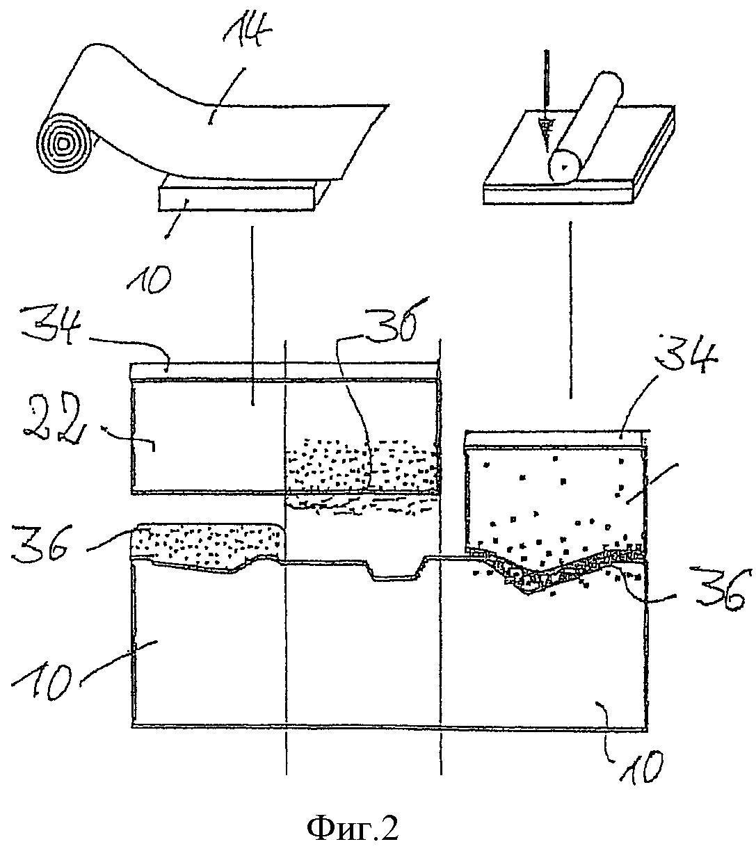 Строительная плита и способ изготовления строительной плиты