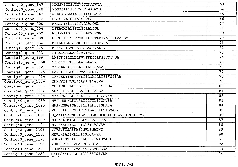Проникающие пептиды кленбутерол при гиперактивности бронхов