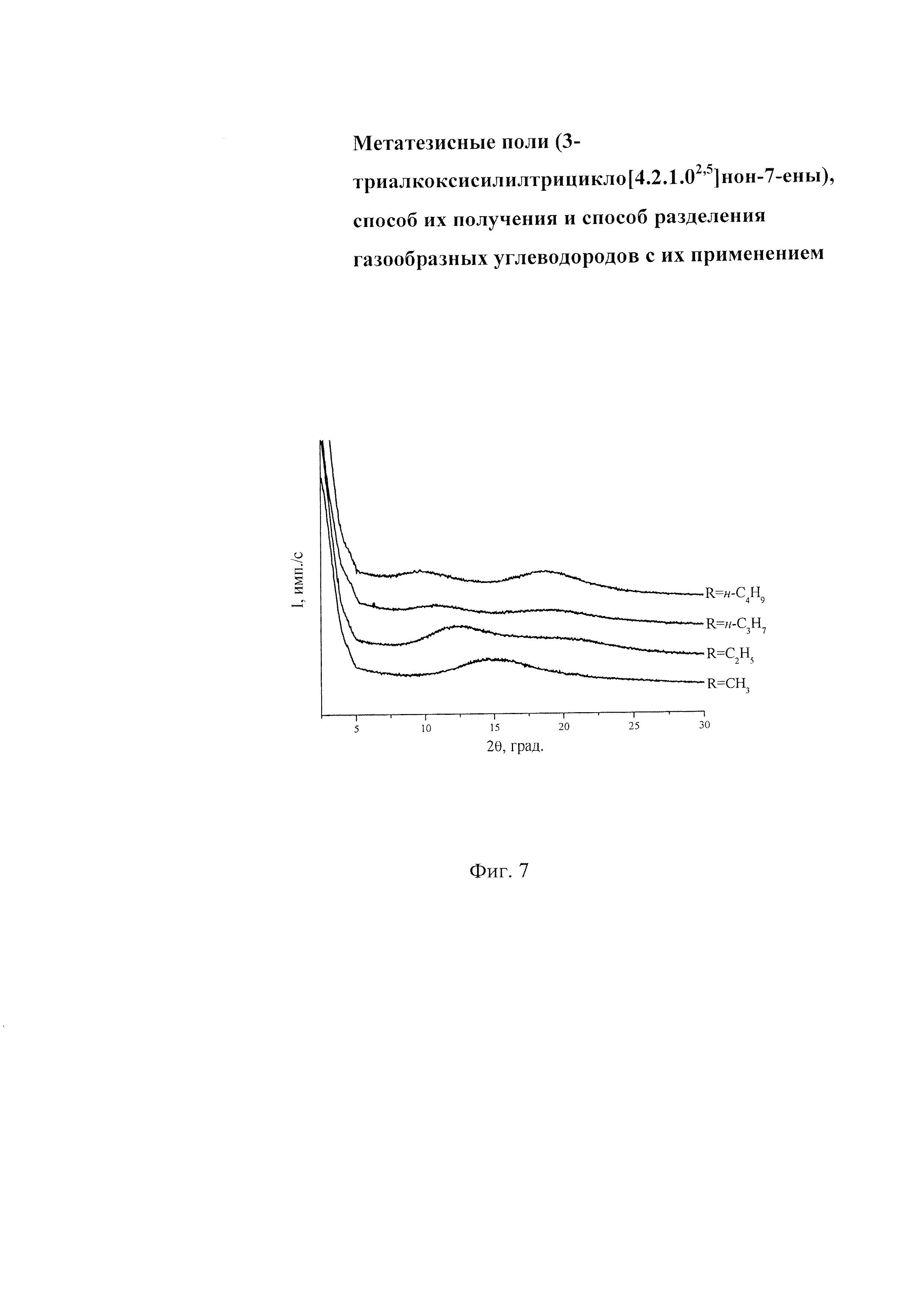 Метатезисные поли (3-триалкоксисилилтрицикло[4.2.1.0]нон-7-ены), способ их получения и способ разделения углеводородных газов с их применением