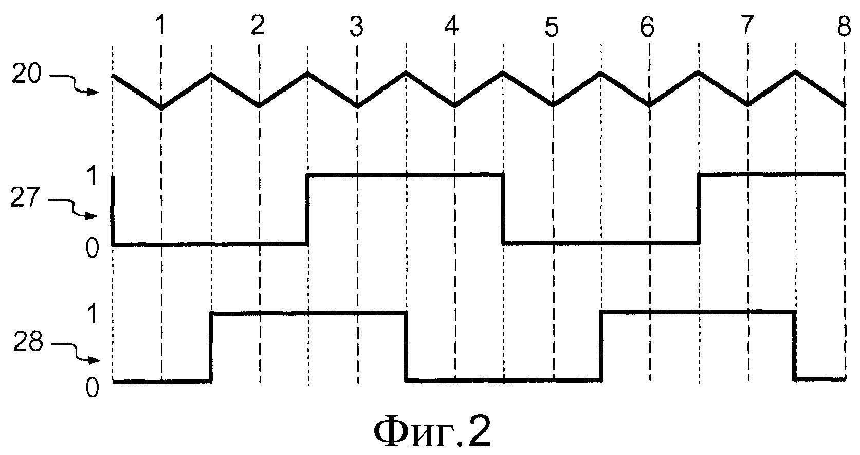 Оптическое кодирующее устройство