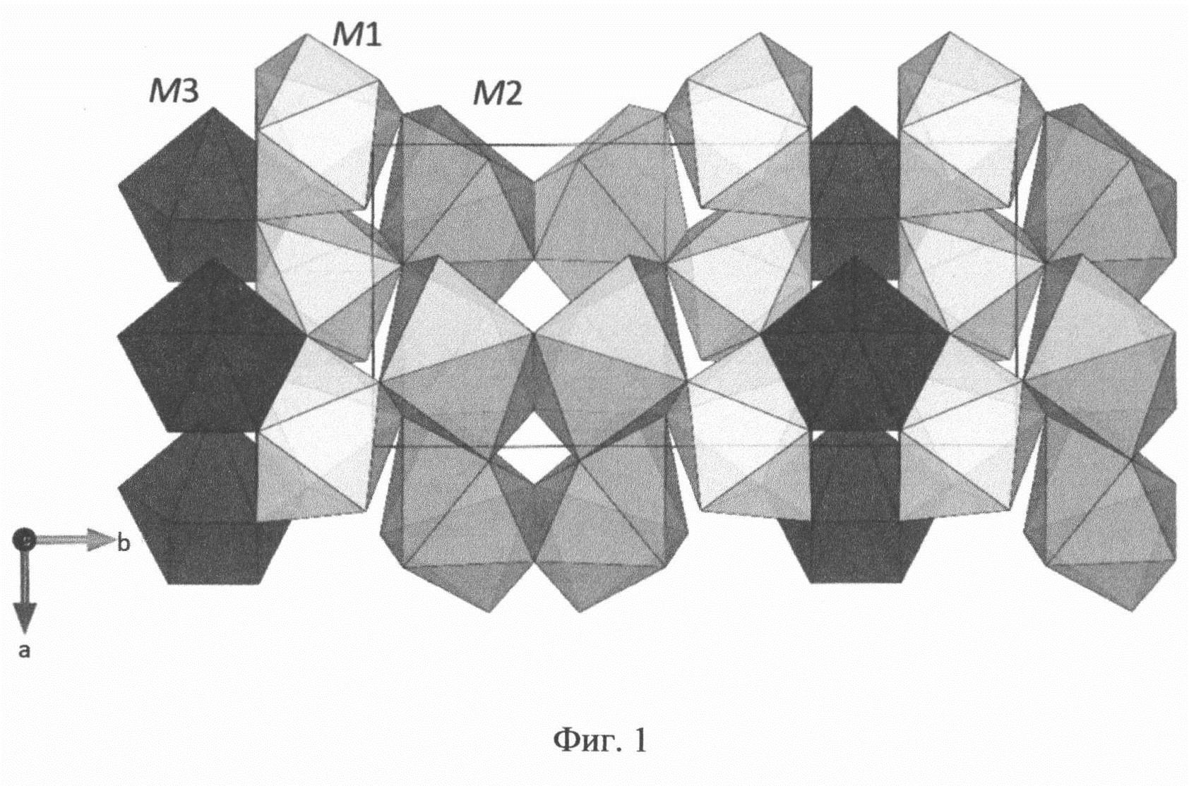 Красноизлучающий термически стабильный фотолюминофор BaBi(BO)Eu для чипов светодиодов