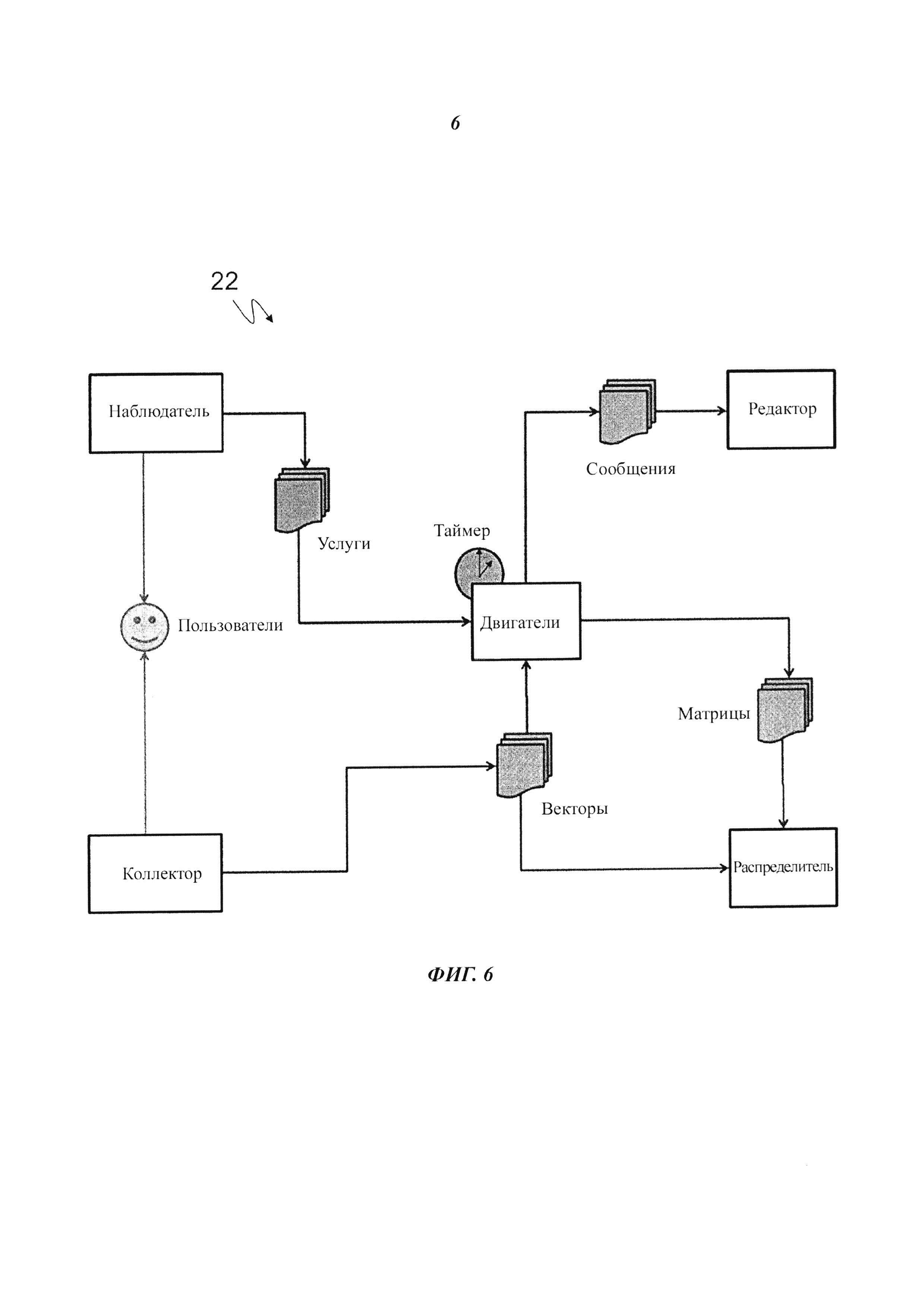 Система для обработки данных, относящихся к соединению с платформой интернет-сайта