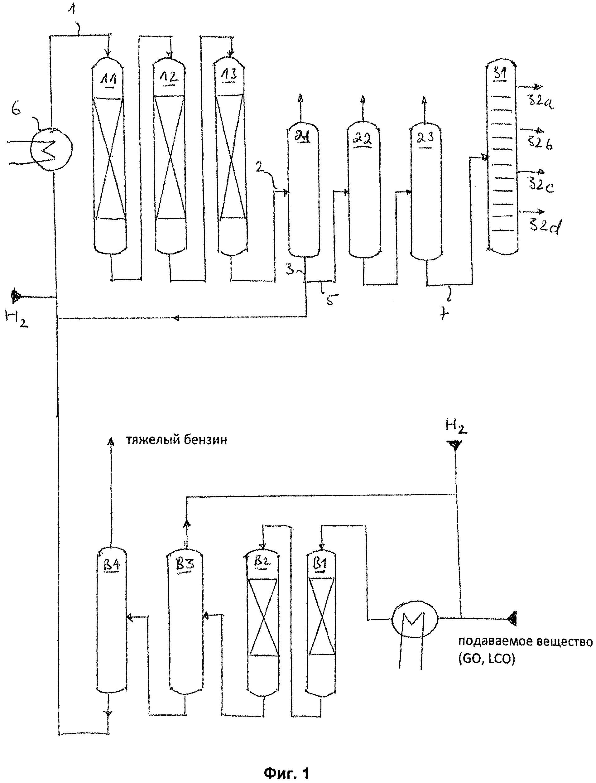 Способ получения углеводородных жидкостей, имеющих низкое содержание ароматических соединений