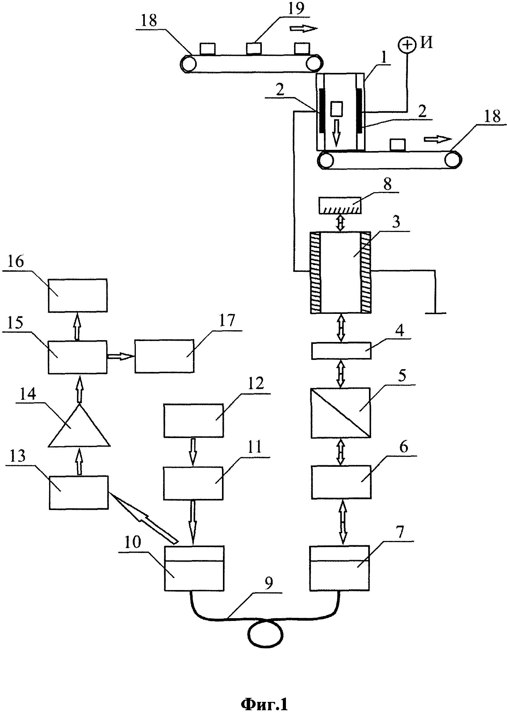 Информационно-измерительная система контроля толщины и массы диэлектрических плоских изделий
