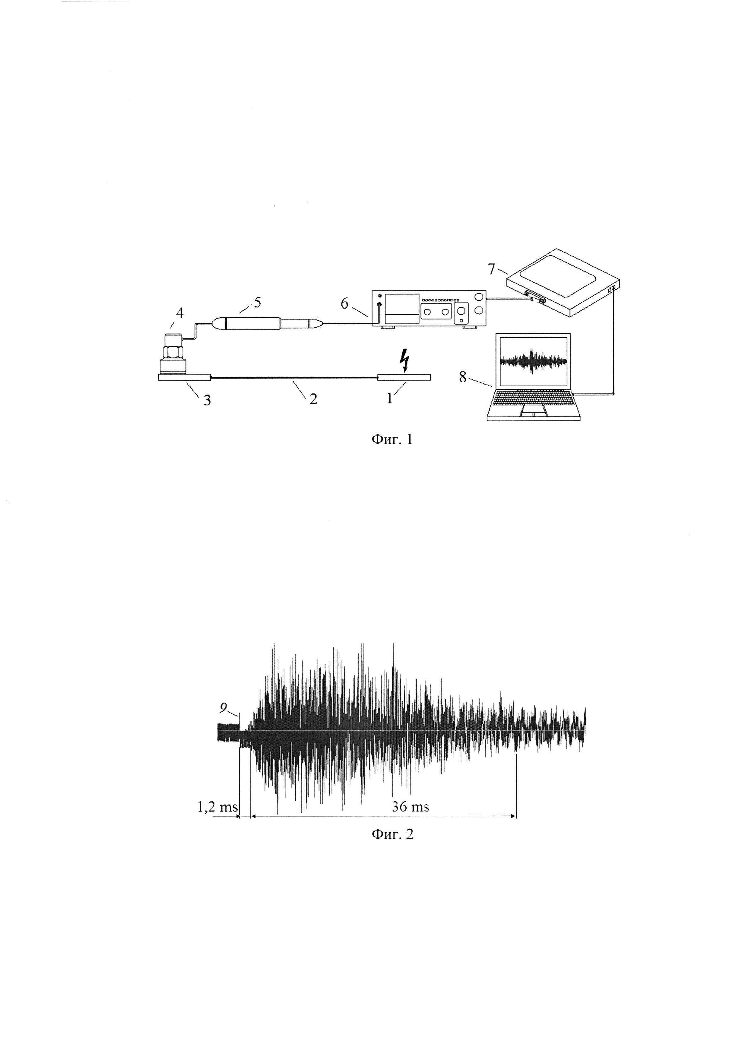 Способ оперативной оценки результатов электронно-пучкового термического воздействия на объекты в вакуумной камере