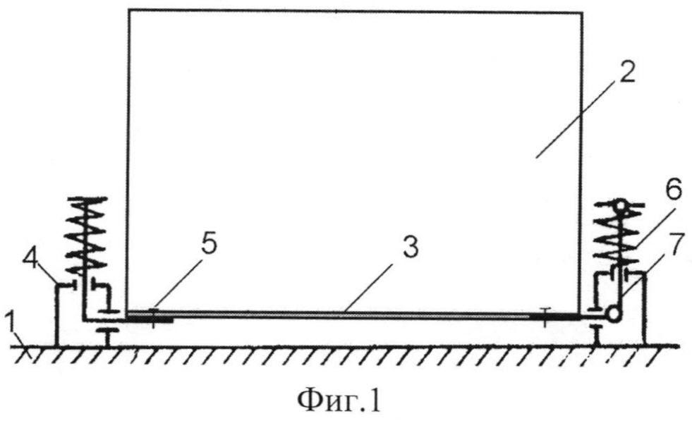 Виброизолирующая система кочетова