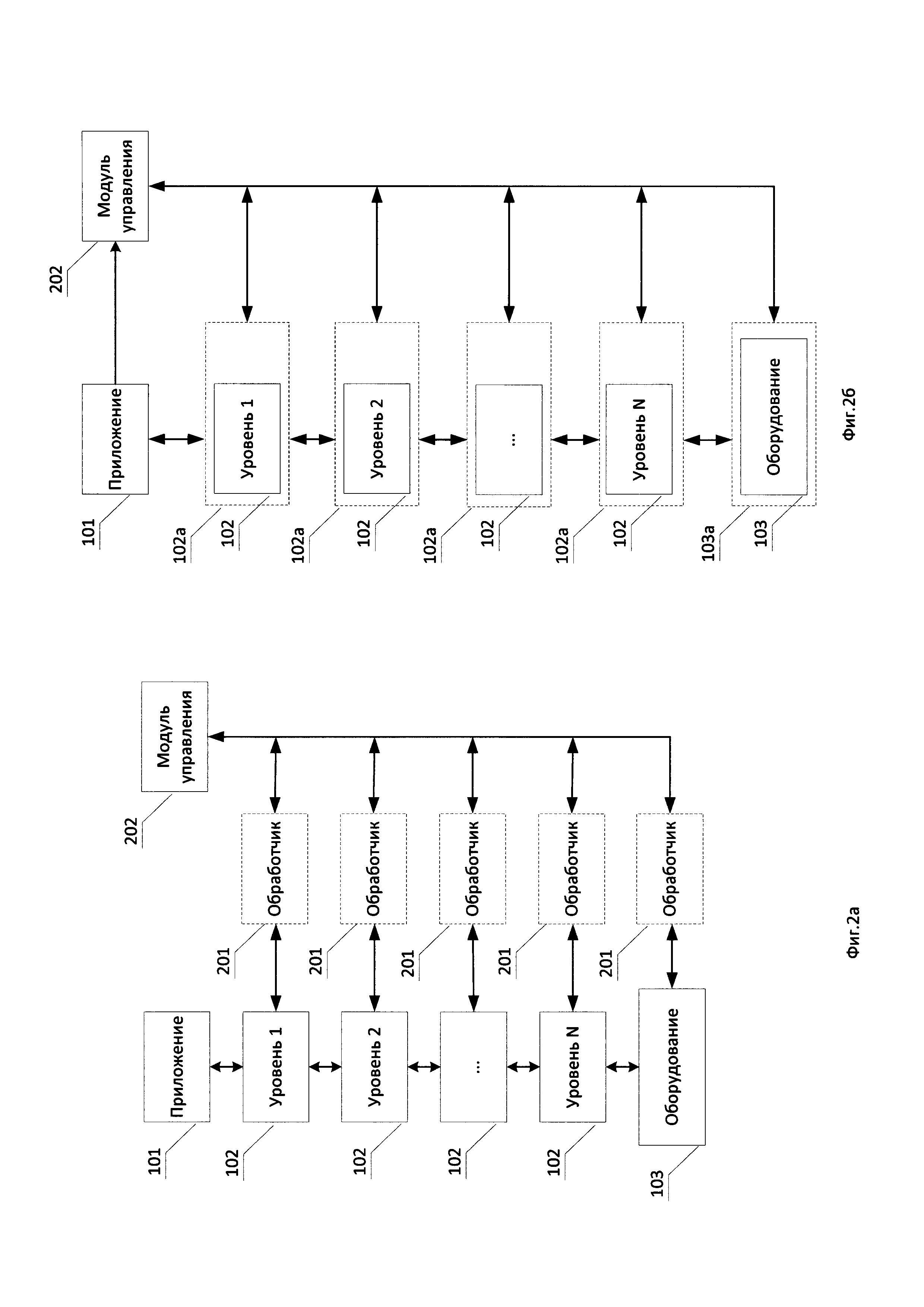 Способ создания сценария популярных событий активации