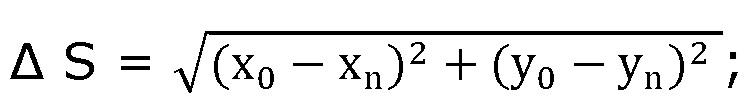 Способ проверки точности измерения компенсации наклона при rtk