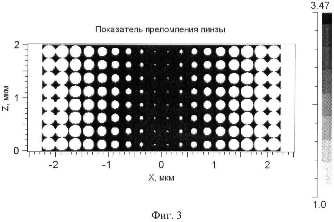 фотонные кристаллы оптические сверхрешетки россиянки
