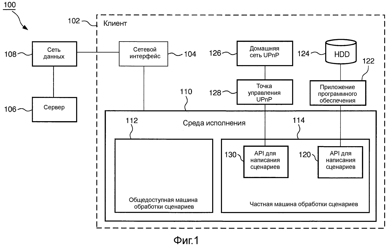 Браузер с состоящей из двух частей машиной обработки сценариев для защиты конфиденциальности