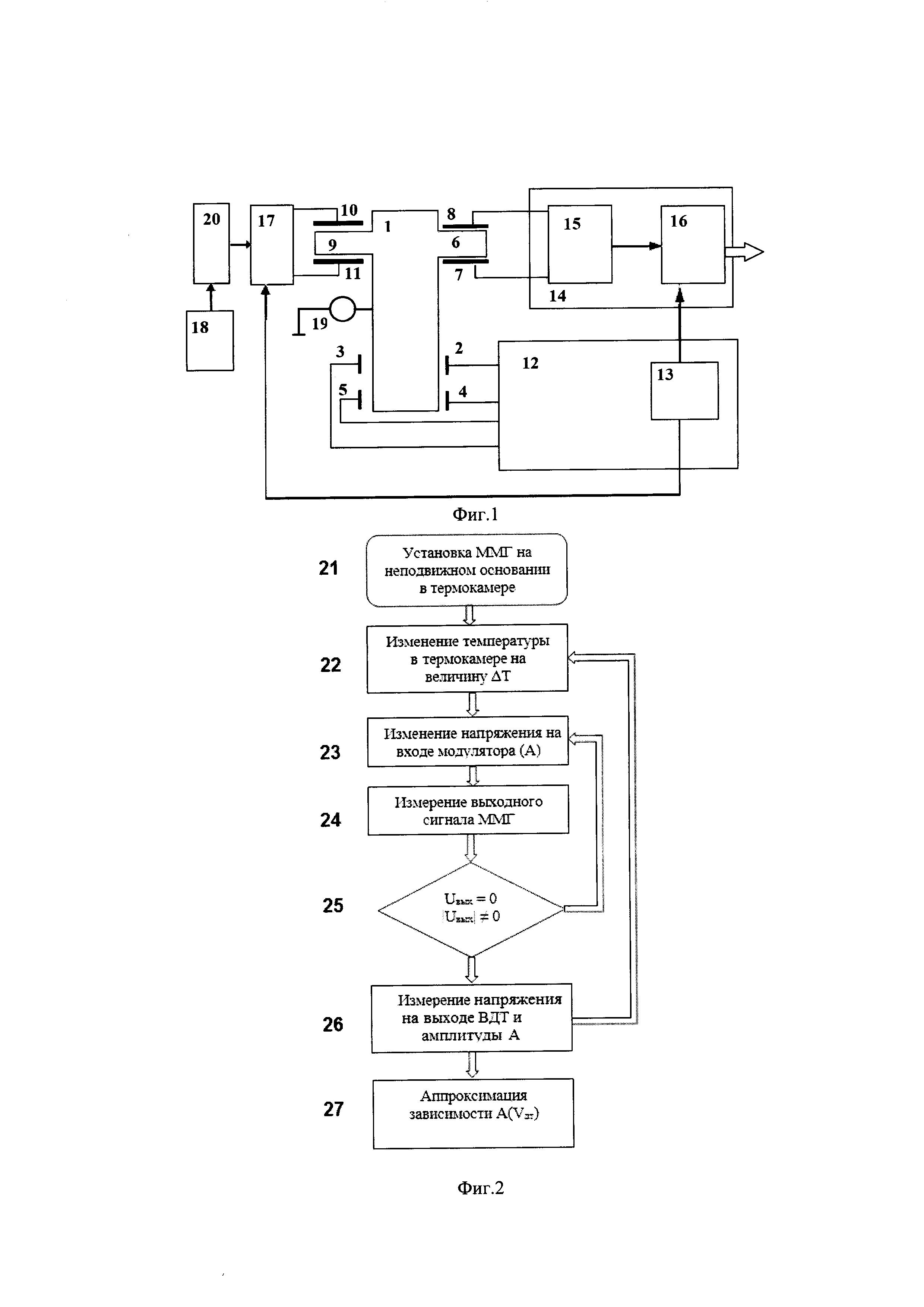 Способ компенсации синфазной помехи в микромеханическом гироскопе