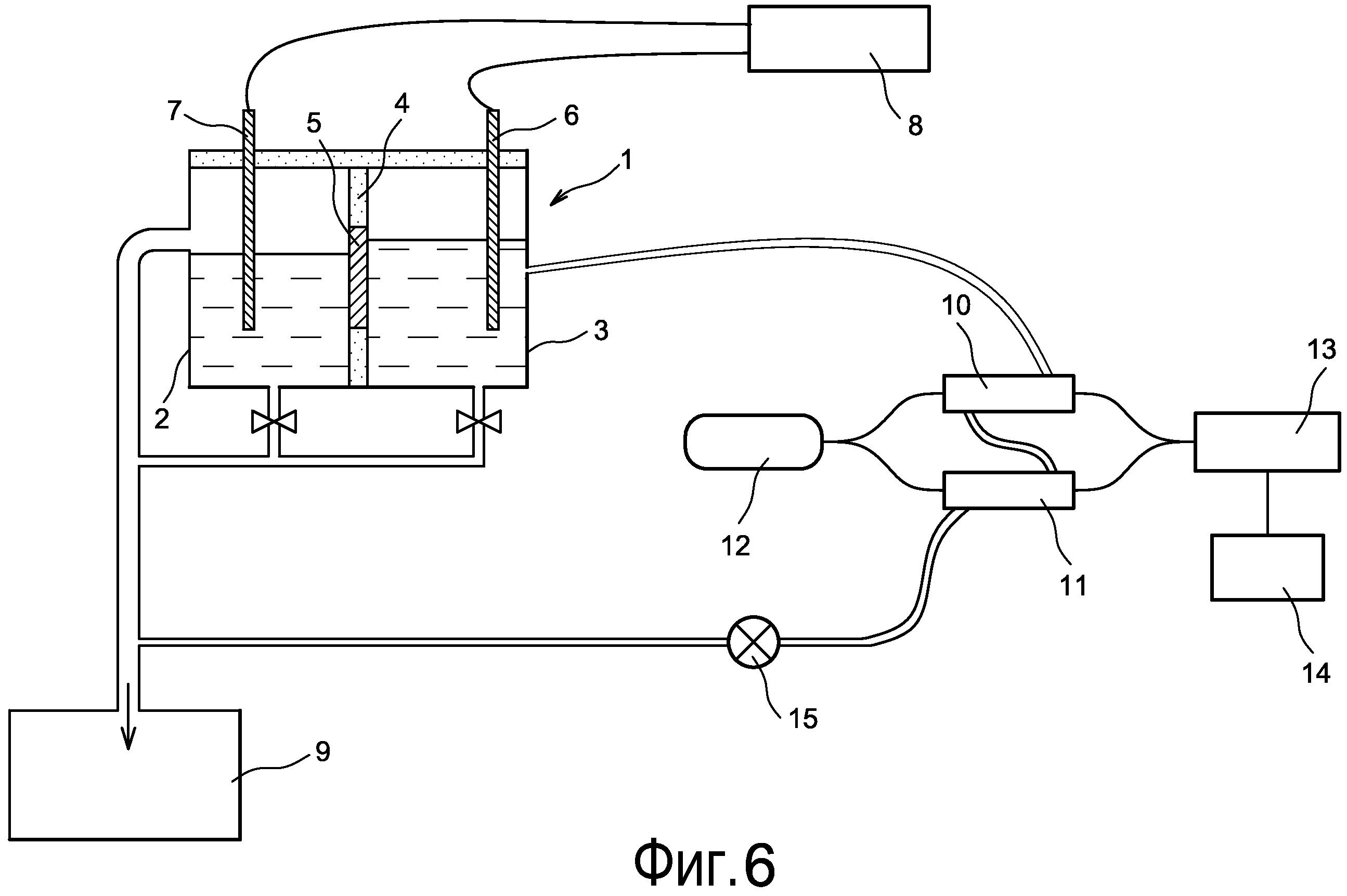 Способ измерения концентрации урана в водном растворе методом спектрофотометрии