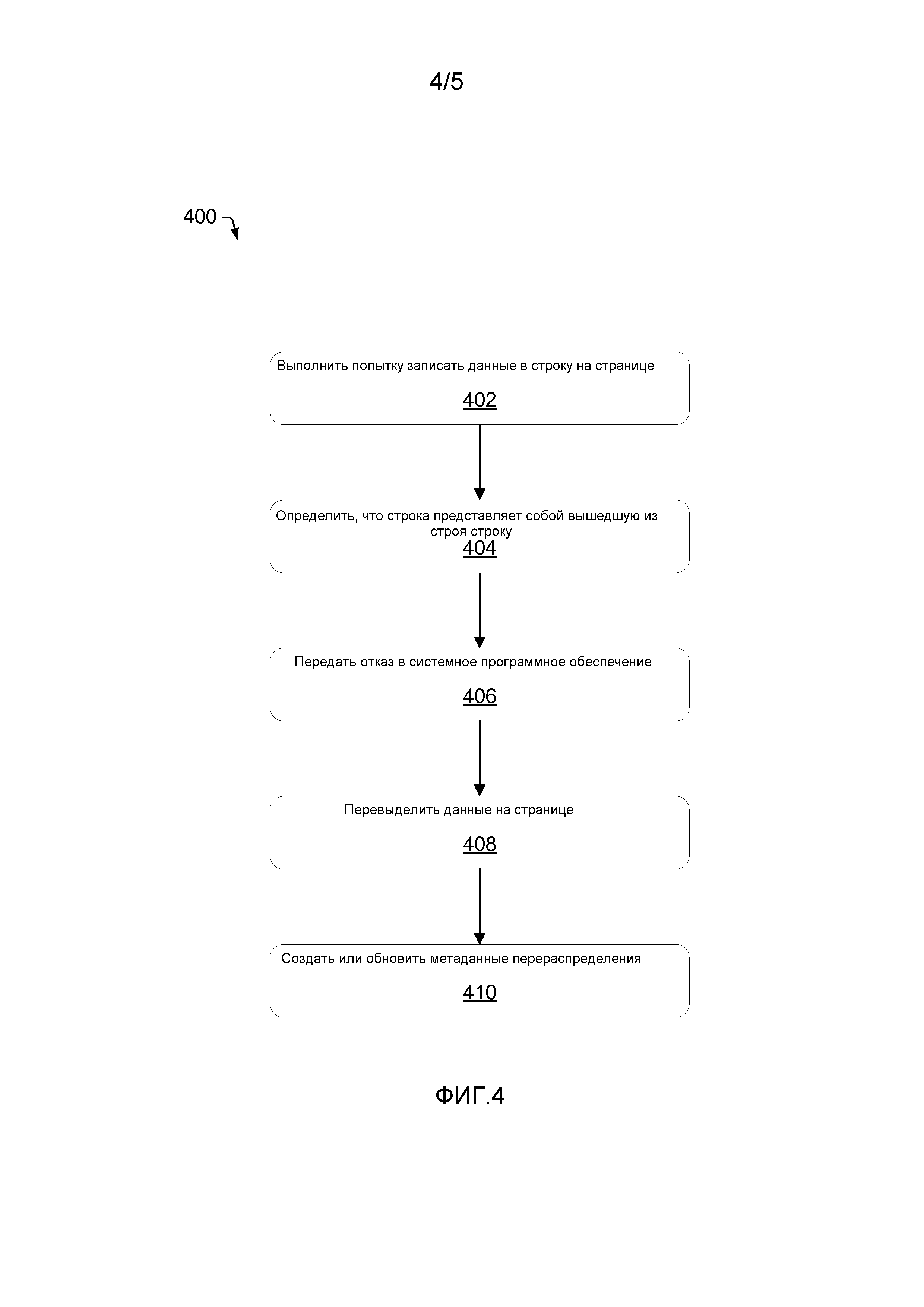 Перераспределение сегментов памяти для решения проблемы фрагментации