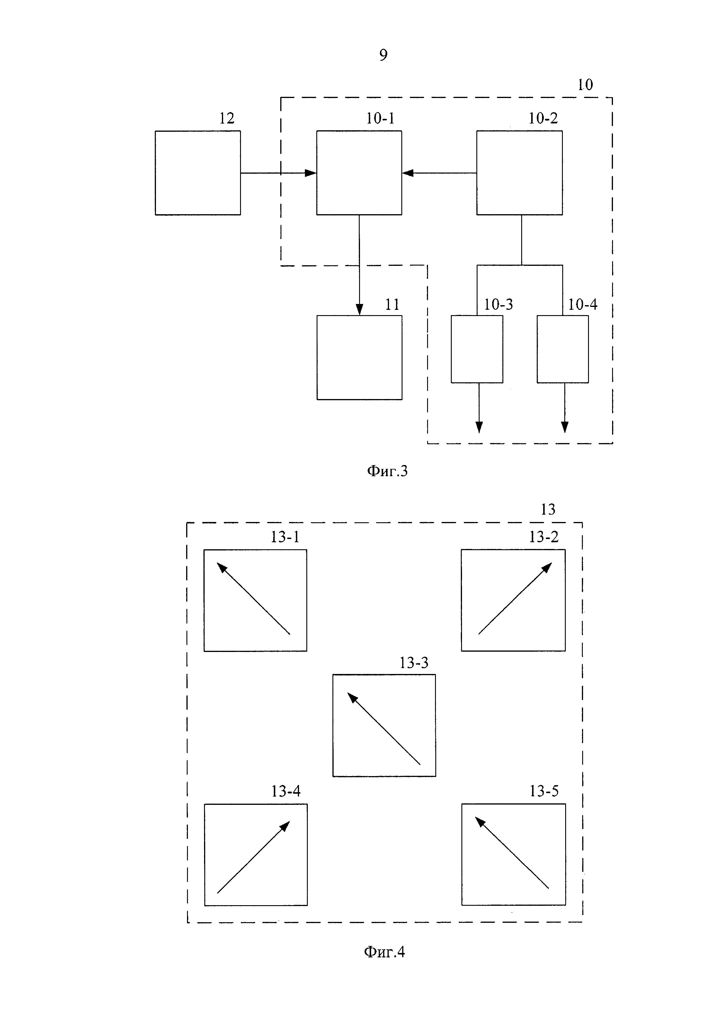 Пункт управления пуском ракет