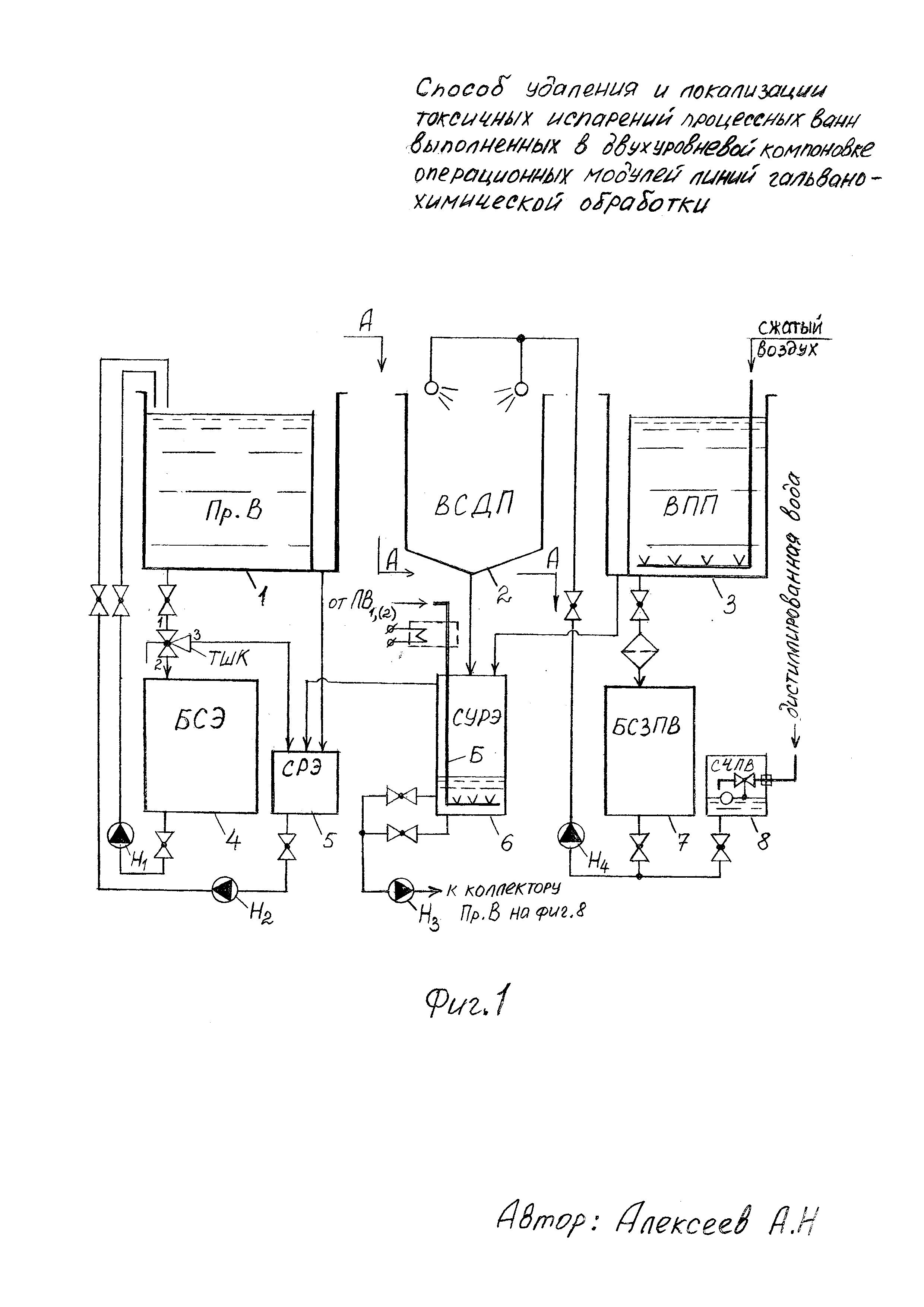 Способ удаления и локализации токсичных испарений процессных ванн выполненных в двухуровневой компоновке операционных модулей линий гальванохимической обработки
