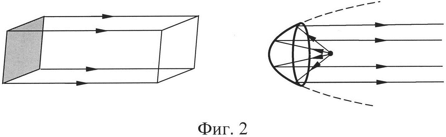 Способ формирования эллиптической диаграммы направленности для активной фазированной антенной решетки