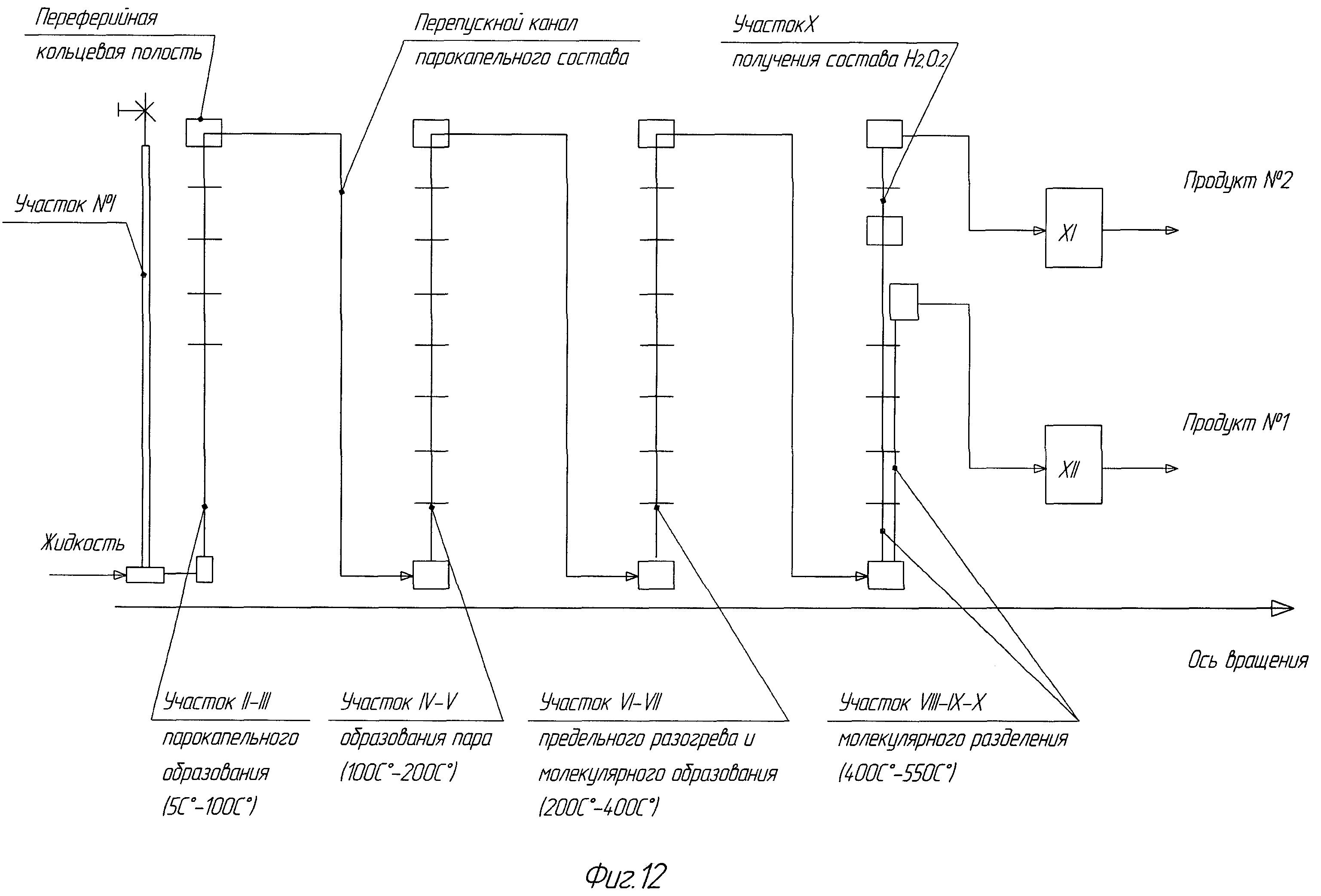 Реферат электрохимическое получение водорода кинетика 9828