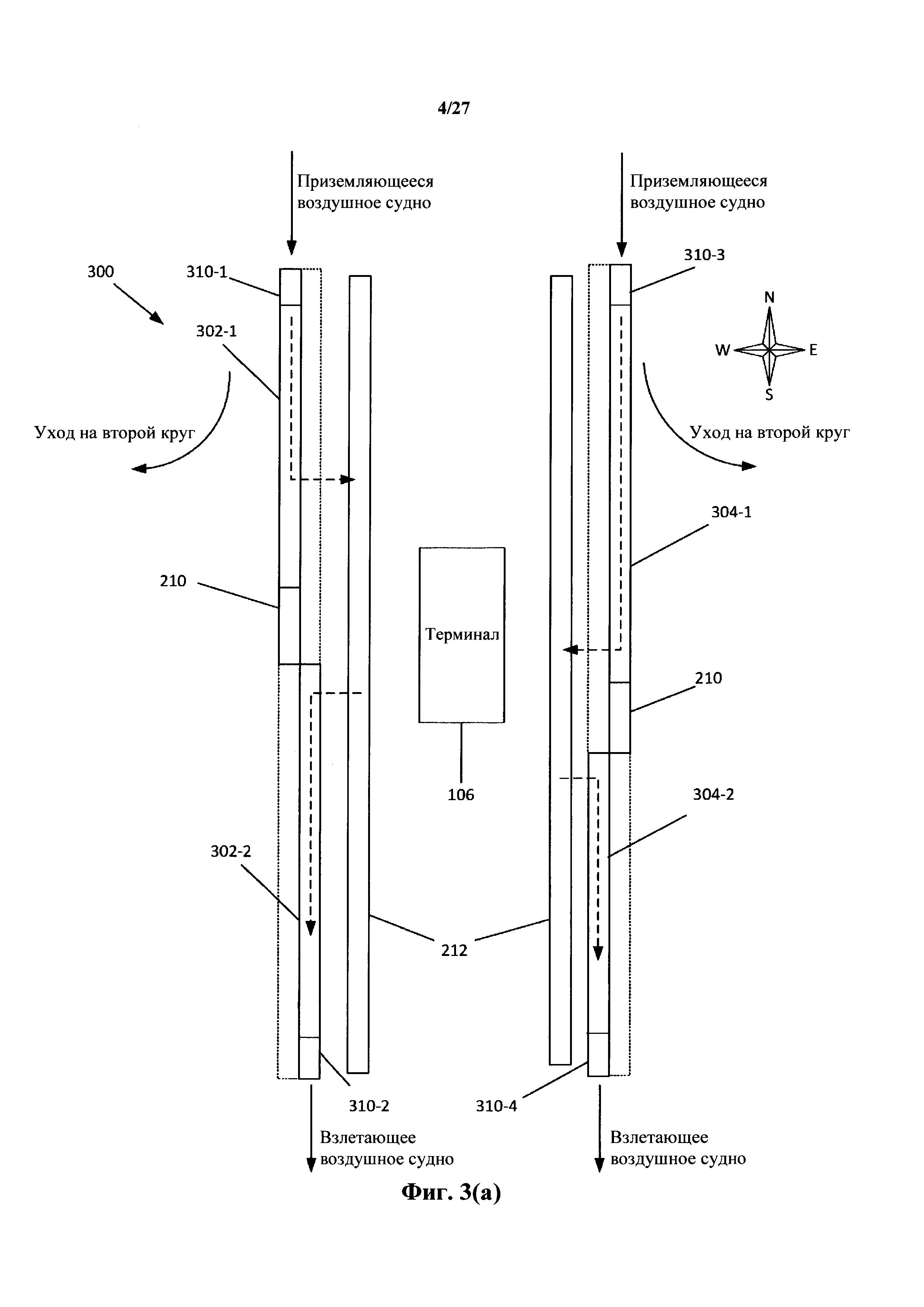 Конфигурация взлетно-посадочных полос