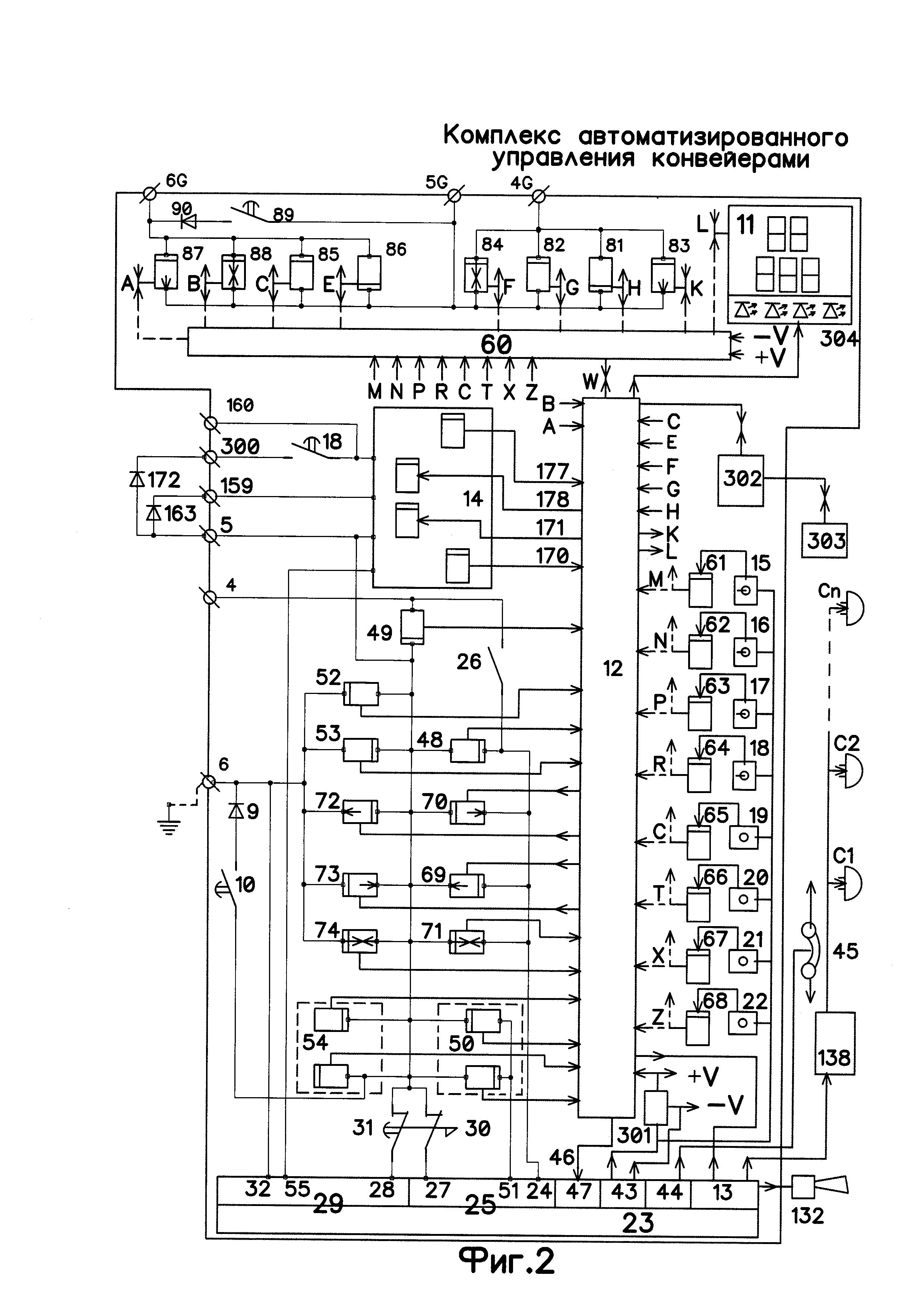 Комплекс управления конвейерам т5 транспортер подкапотное пространство