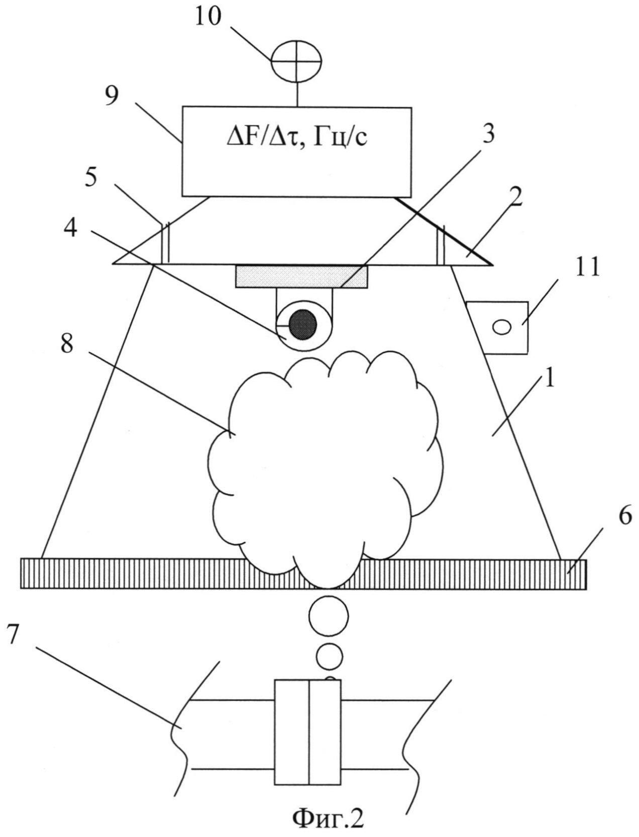 Устройство для определения утечек взрывоопасных жидкостей на основе пьезосенсора