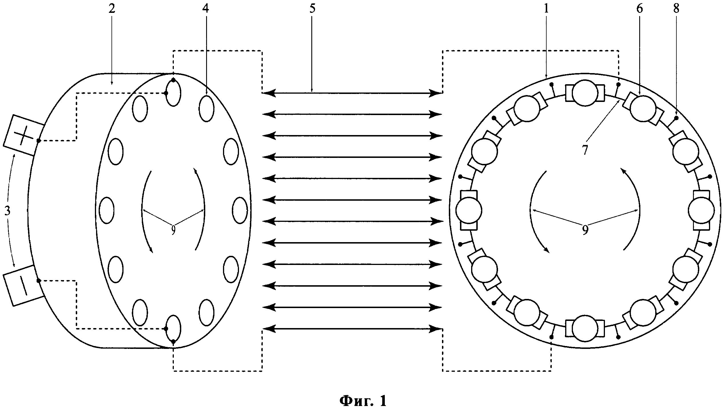 Кольцевой электромагнит