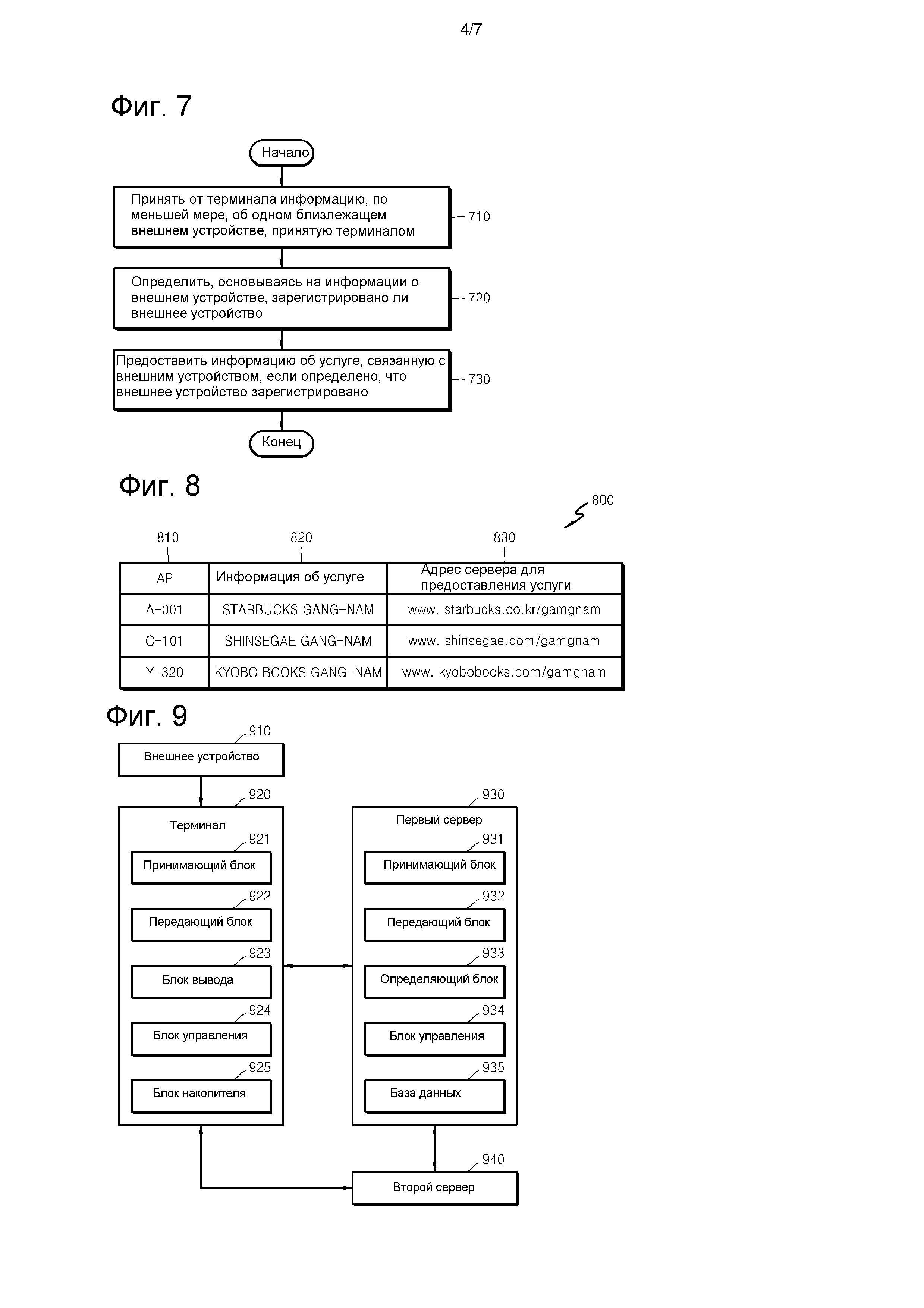 Способы и устройство для получения услуги
