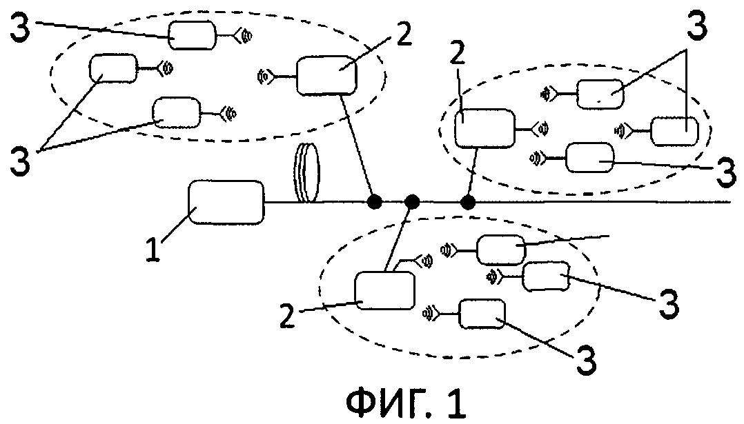 Способ построения базовой станции волоконно-эфирной телекоммуникационной системы распределенной структуры и модуль для его осуществления