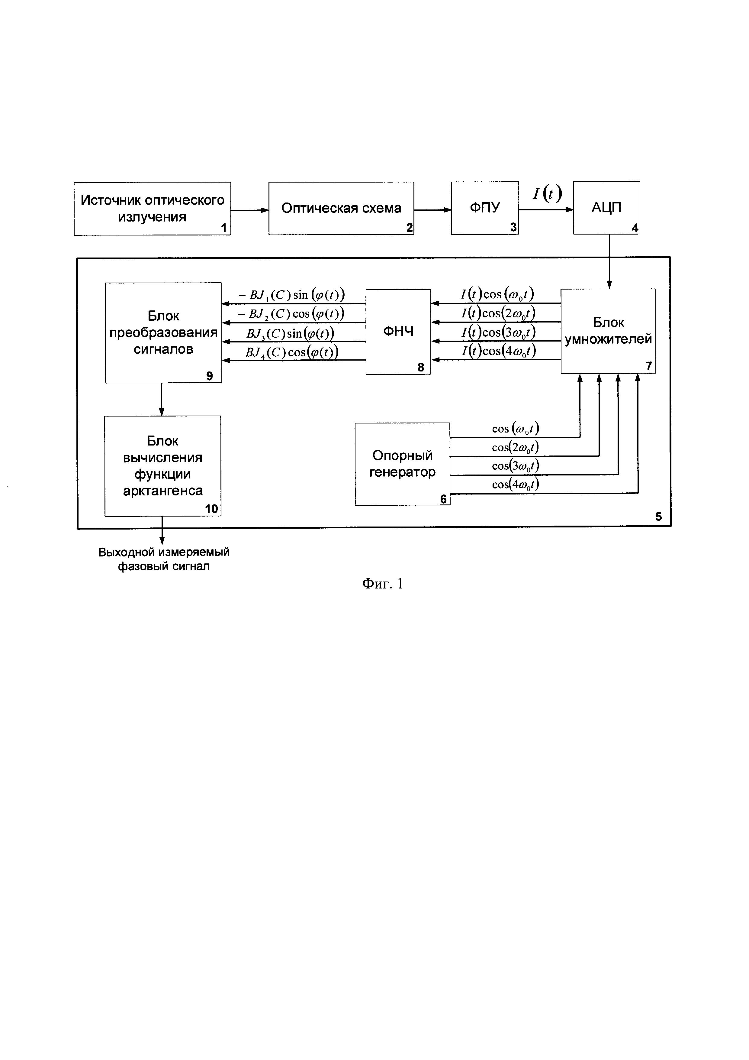Способ измерения фазового сигнала волоконно-оптического интерферометрического датчика