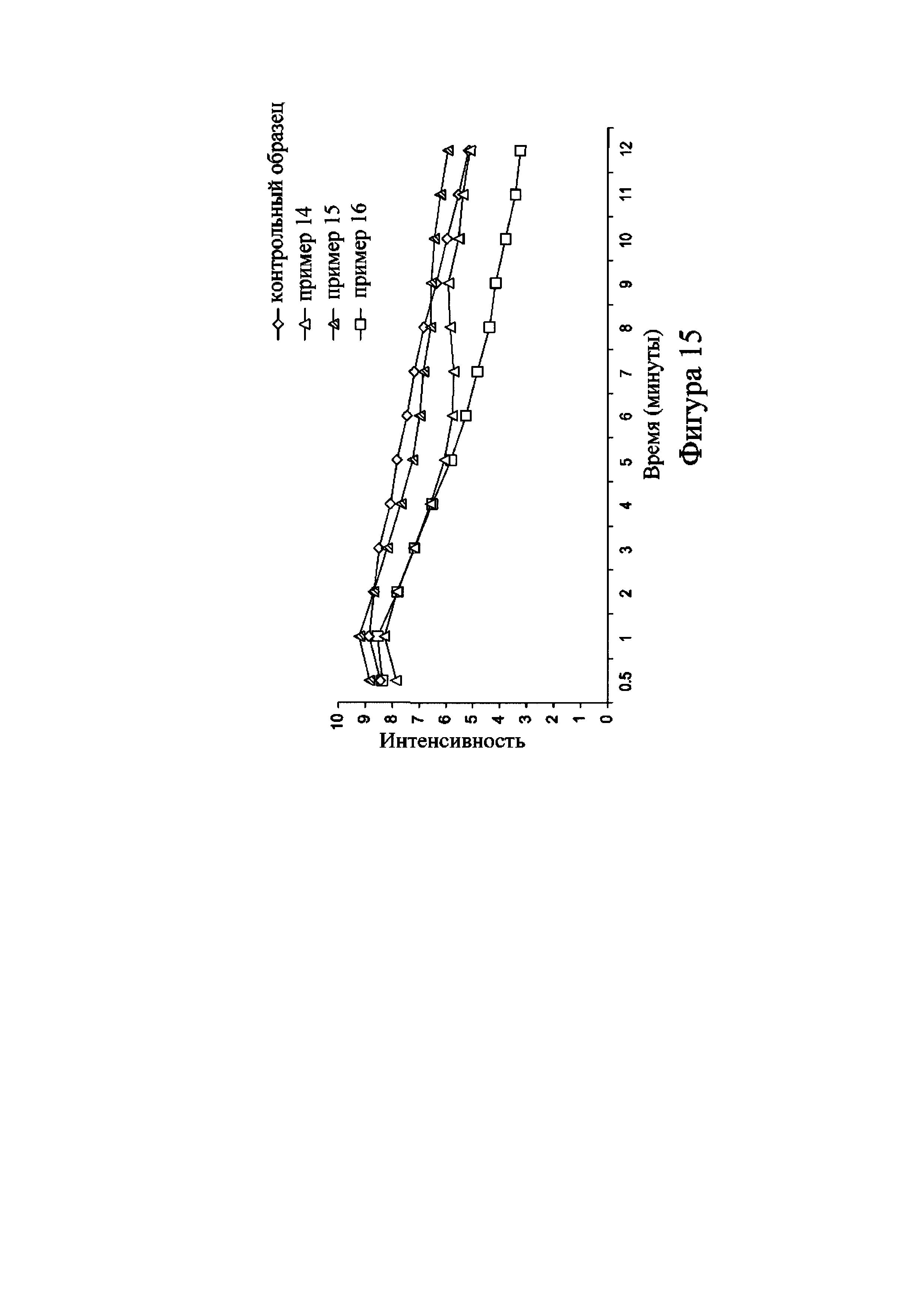 Композиция жевательной резинки (варианты)
