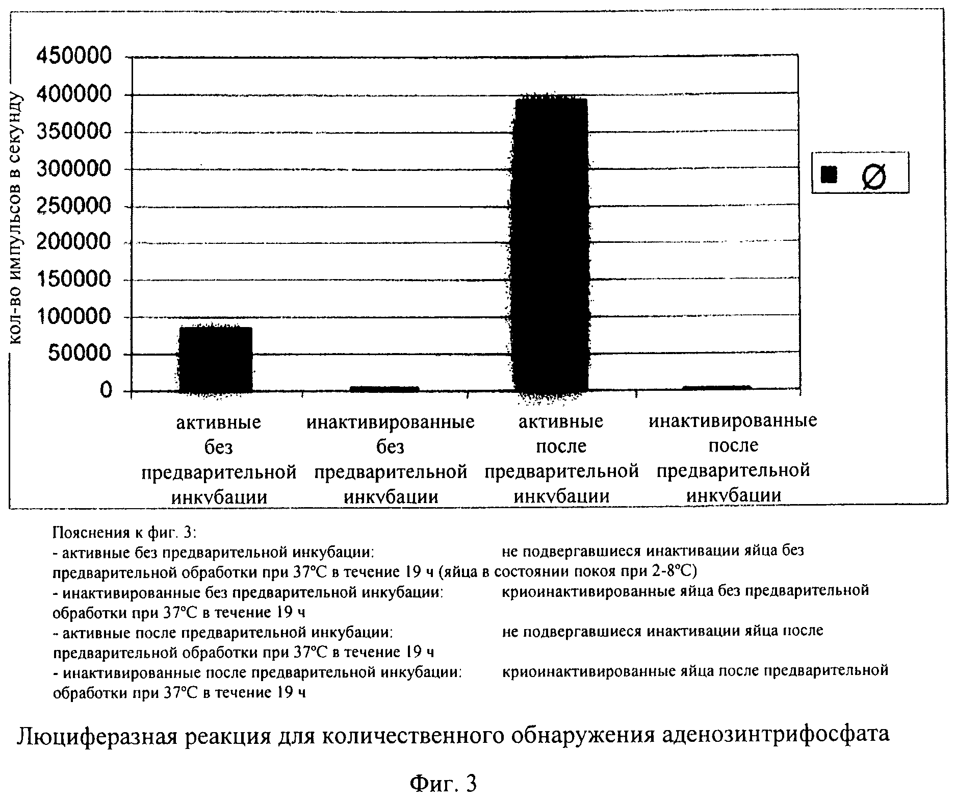 Количество спермы зависит от величины яиц