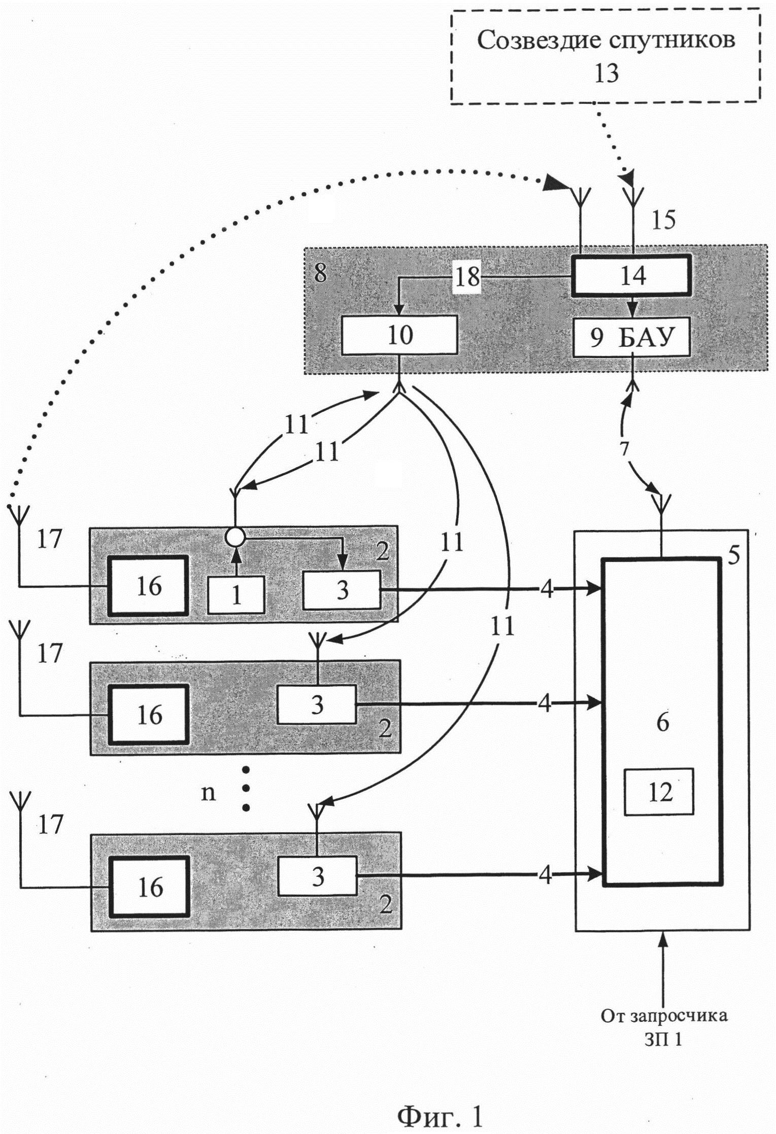 Многопозиционная система посадки летательных аппаратов
