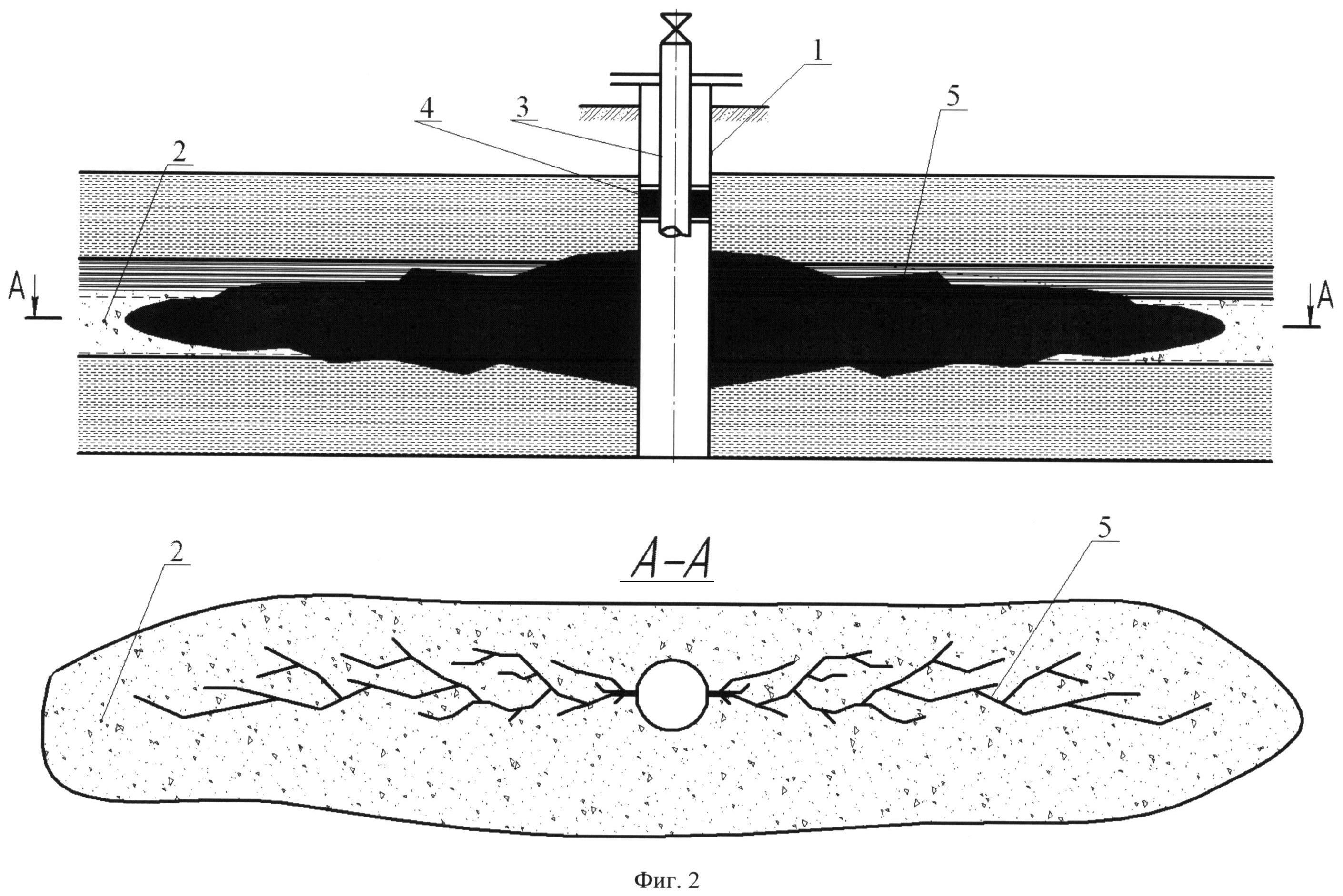 решиться гидроразрыв в картинках оформления прически