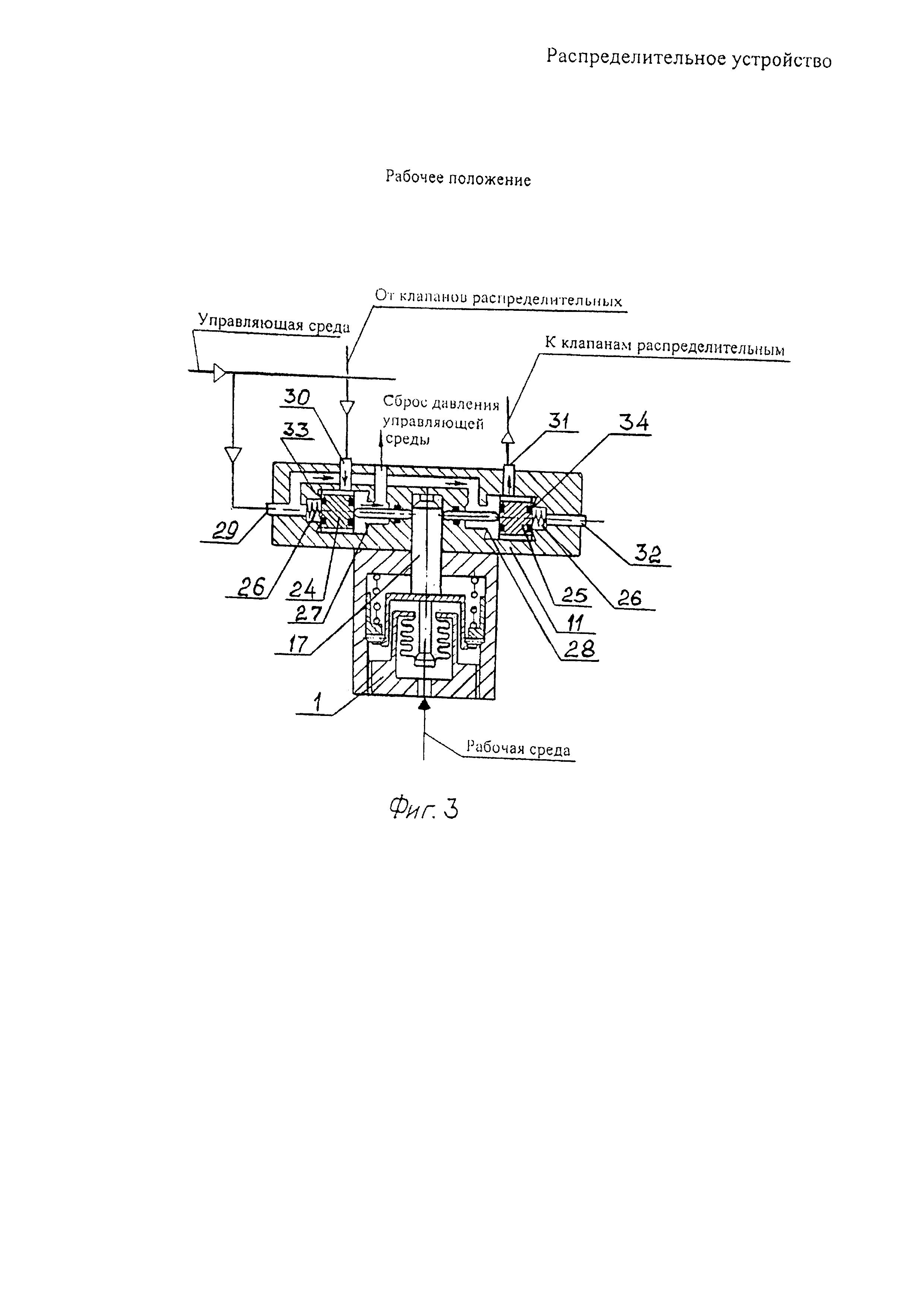 Распределительное устройство