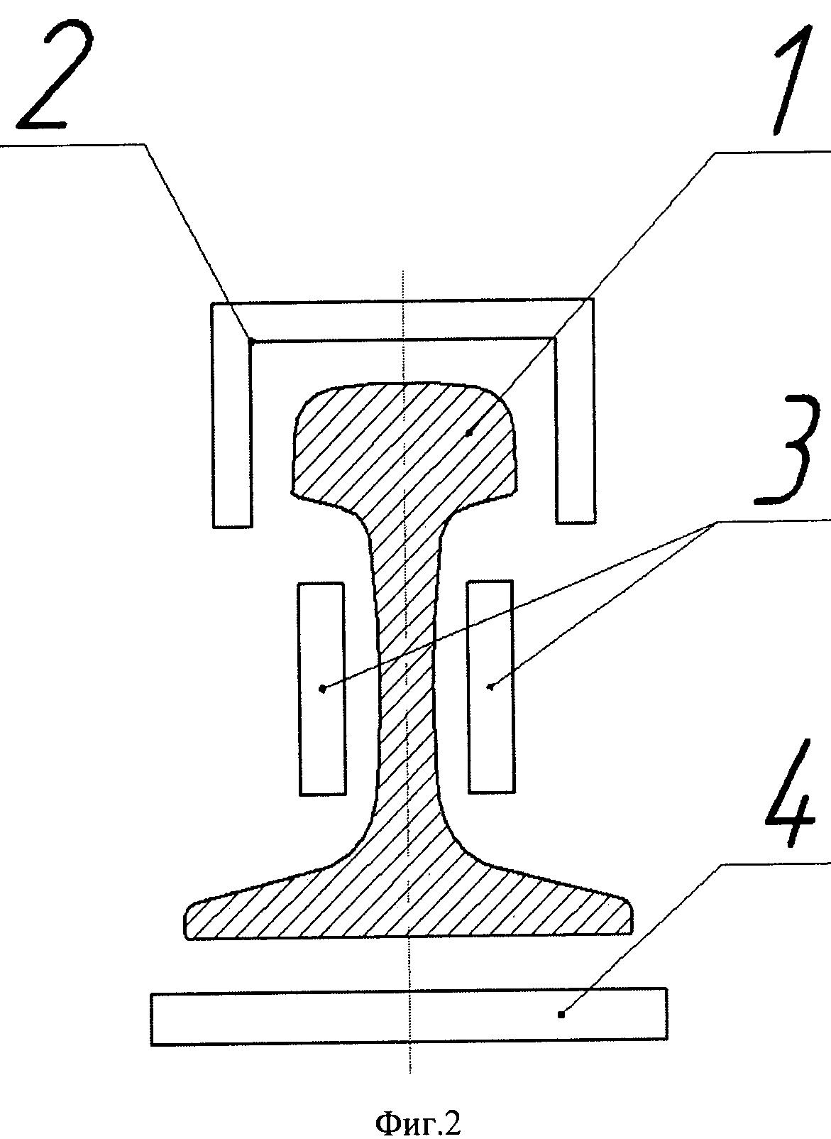 Способ и установка термической обработки рельсов
