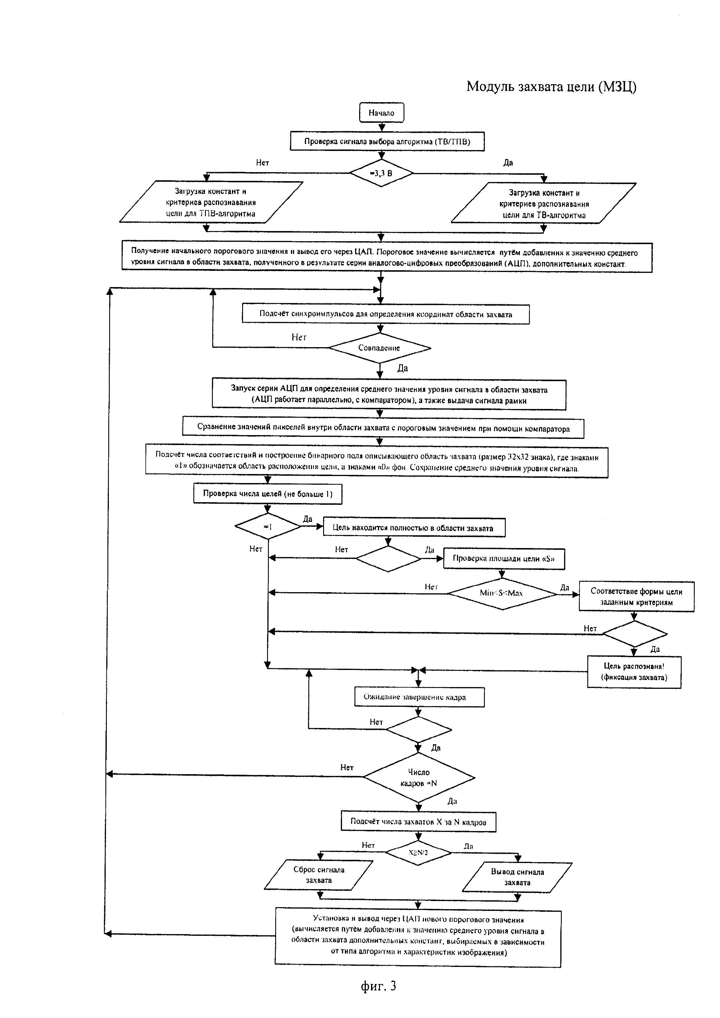 Модуль захвата цели