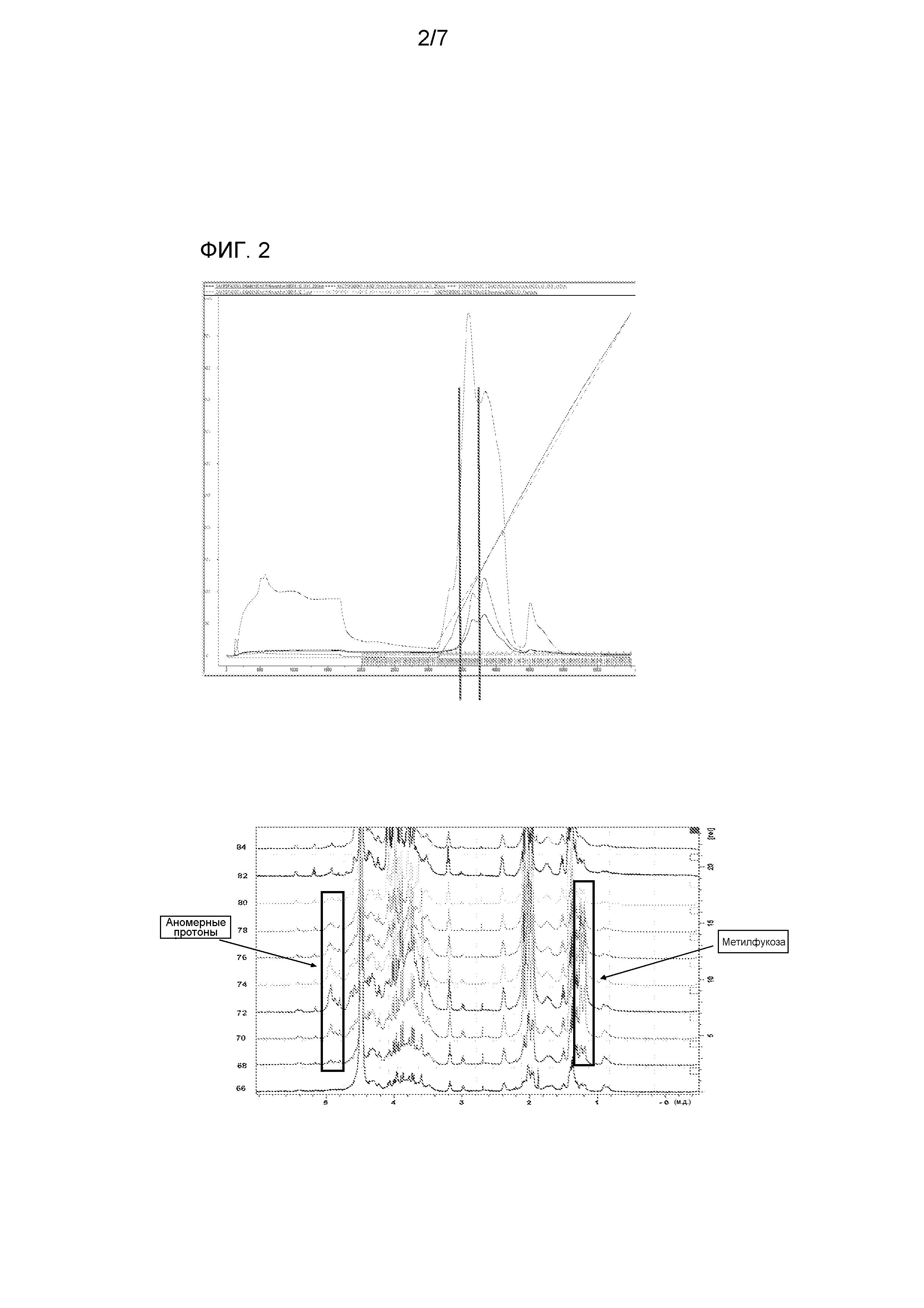 Очистка капсульных сахаридов staphylococcus aureus типа 5 и типа 8