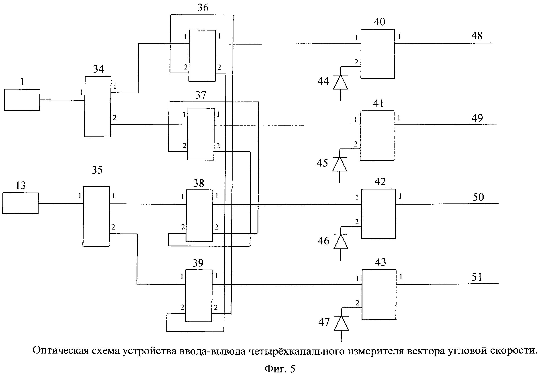 Оптическая схема устройства ввода-вывода измерителя вектора угловой скорости на основе волоконно-оптических гироскопов