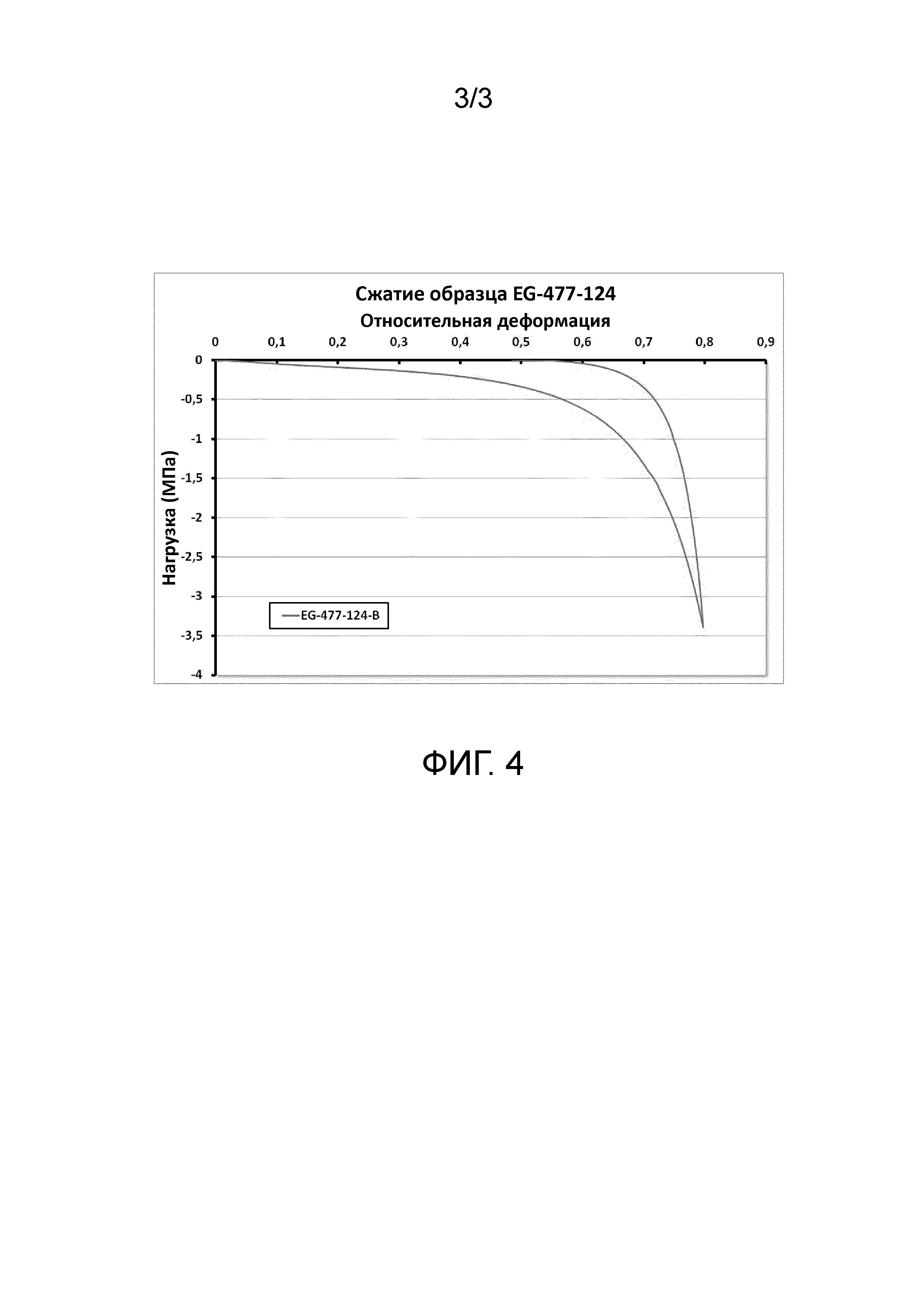 Изоляционные композитные материалы, содержащие неорганический аэрогель и меламиновую пену