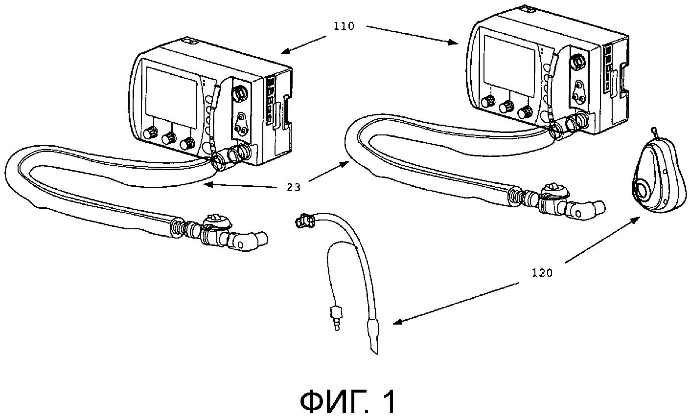 Способ и устройство для искусственной вентиляции легких