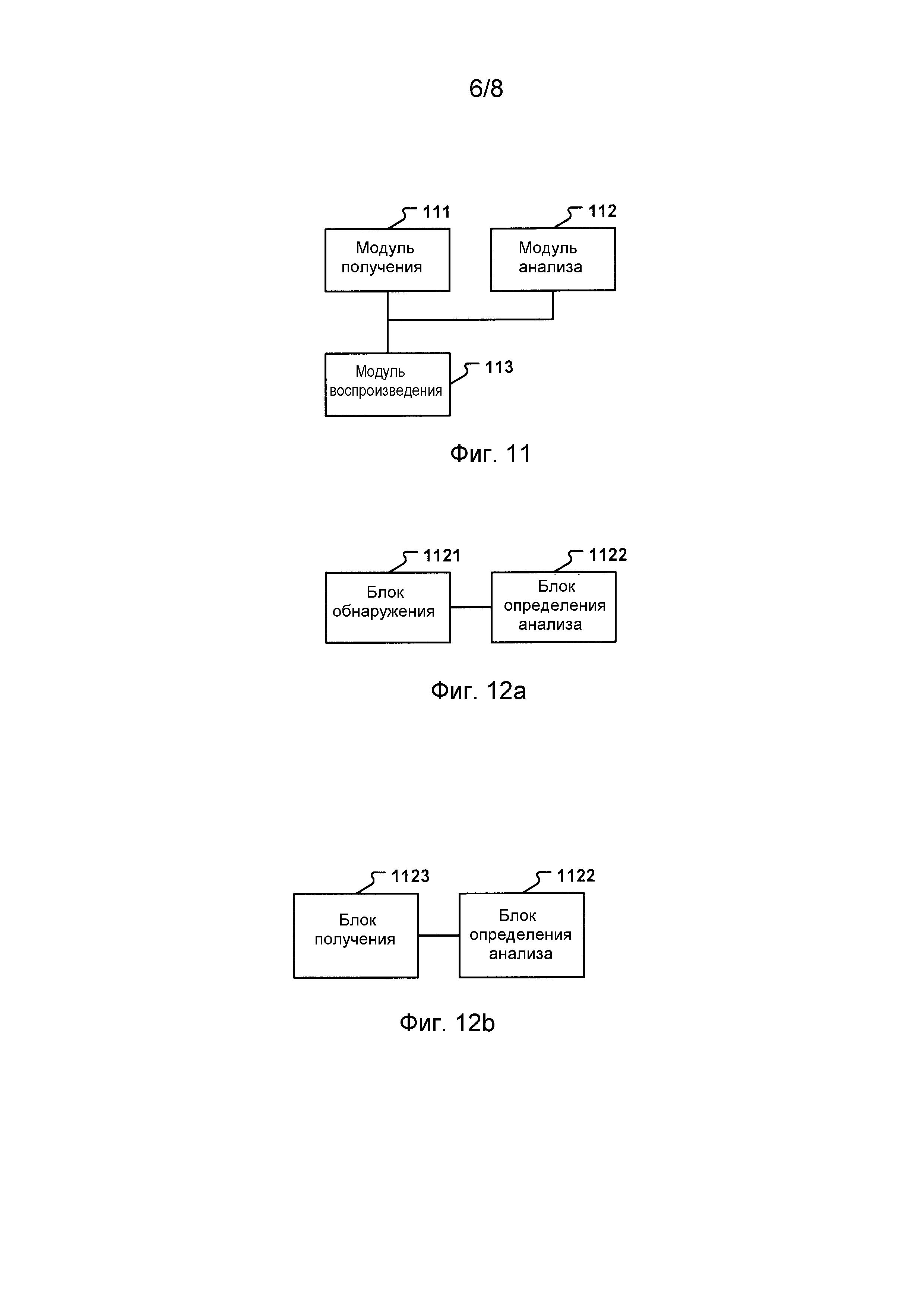 Способ и устройство воспроизведения мультимедиа