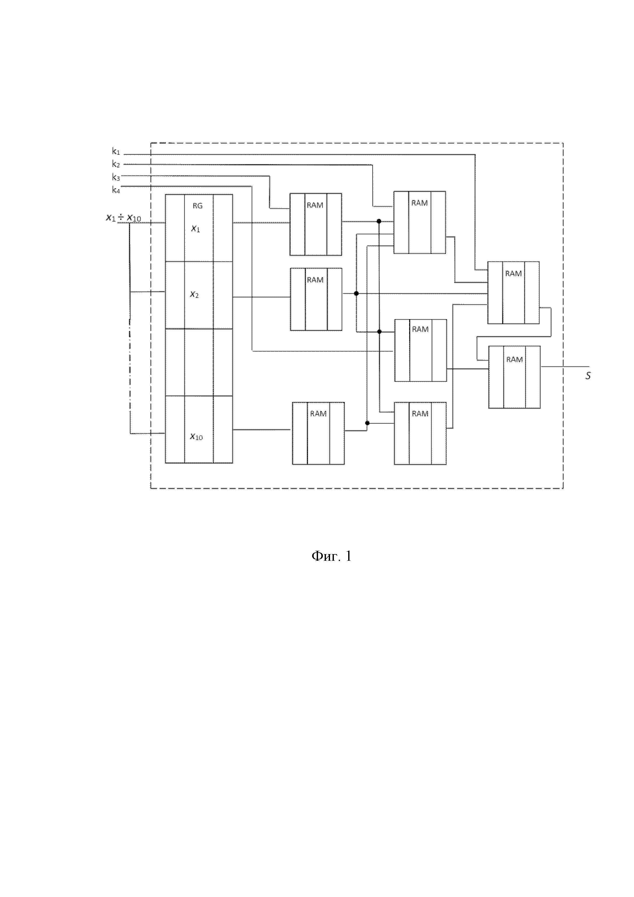Способ кодирования информации в компьютерных сетях с использованием переменного PIN-кода, наборов случайных чисел и функциональных преобразований, проводимых синхронно для передающей и принимающей сторон