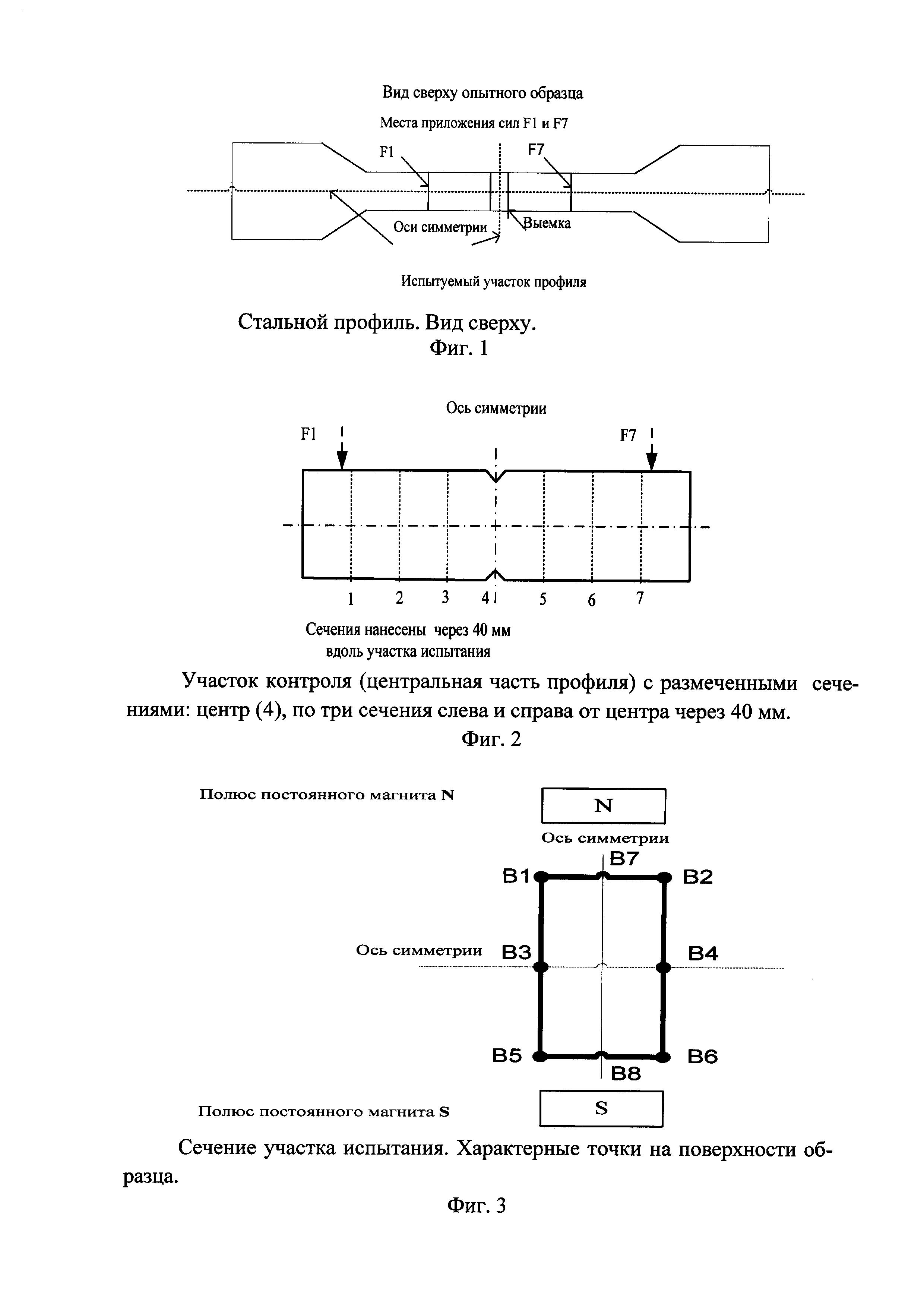 Способ оценки изгибных напряжений в элементах конструкций